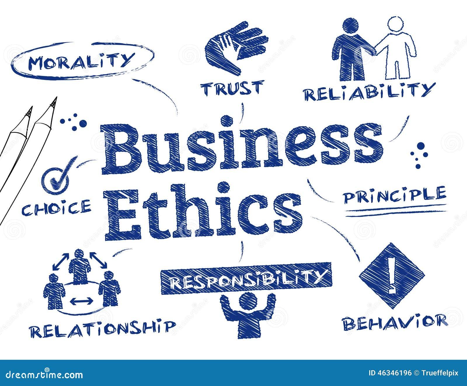 Éthique d affaires
