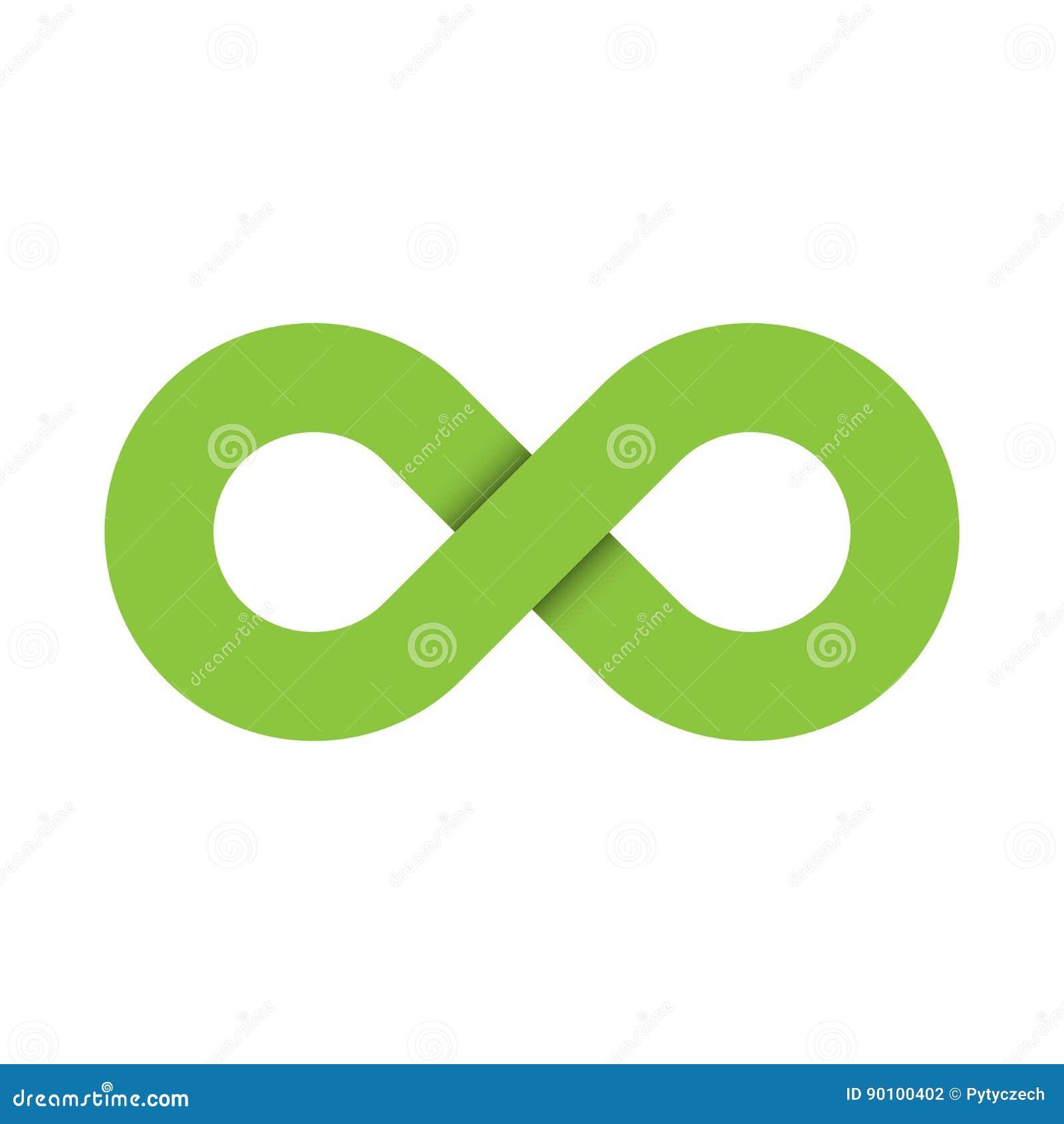 Ícone do símbolo da infinidade Representando o conceito de coisas infinitas, ilimitadas e infinitas Projeto verde simples do veto