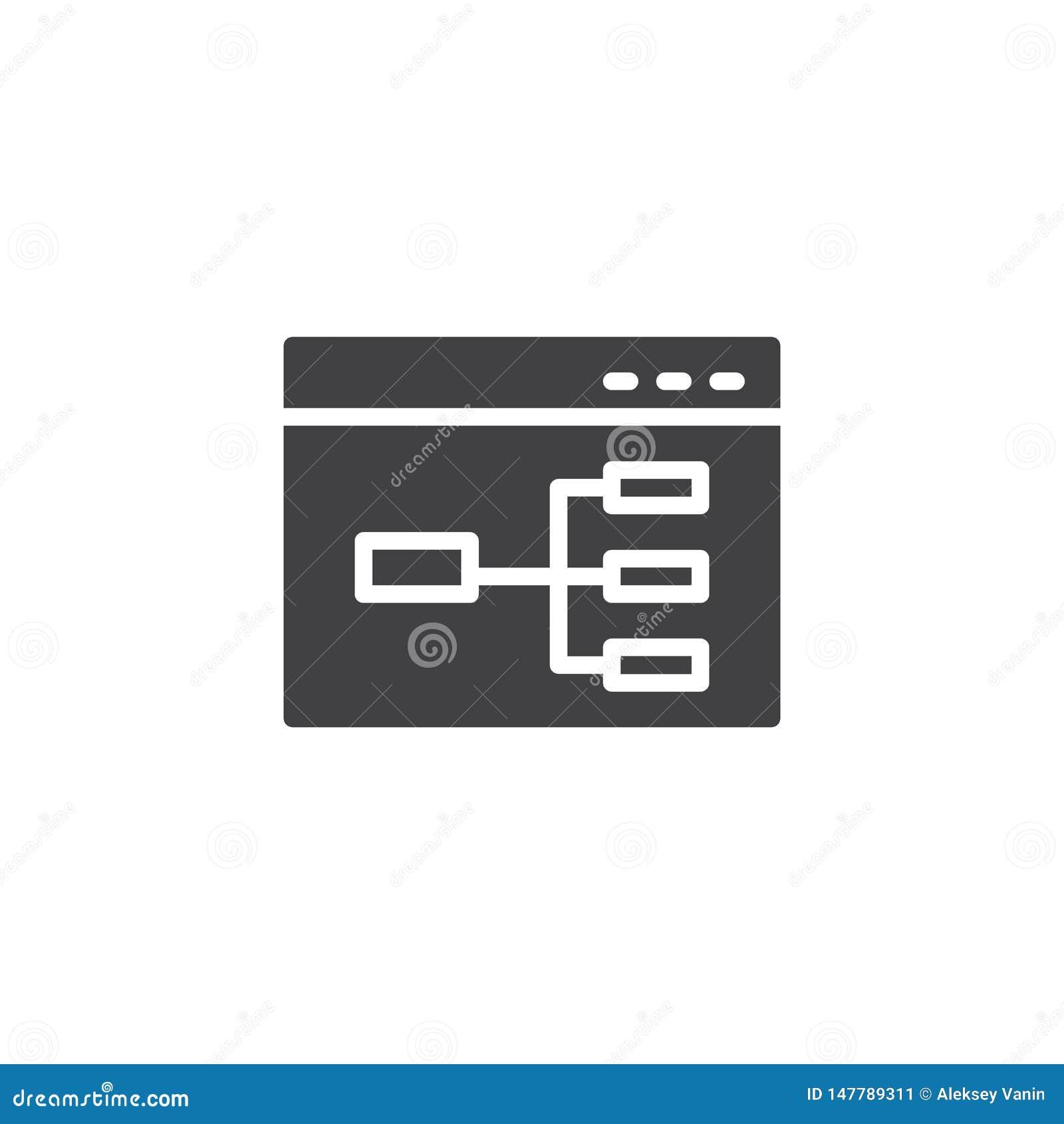 Ícone do vetor do fluxograma do Web site