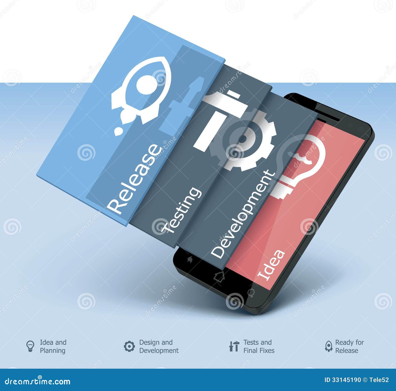 Ícone móvel do desenvolvimento do app do vetor