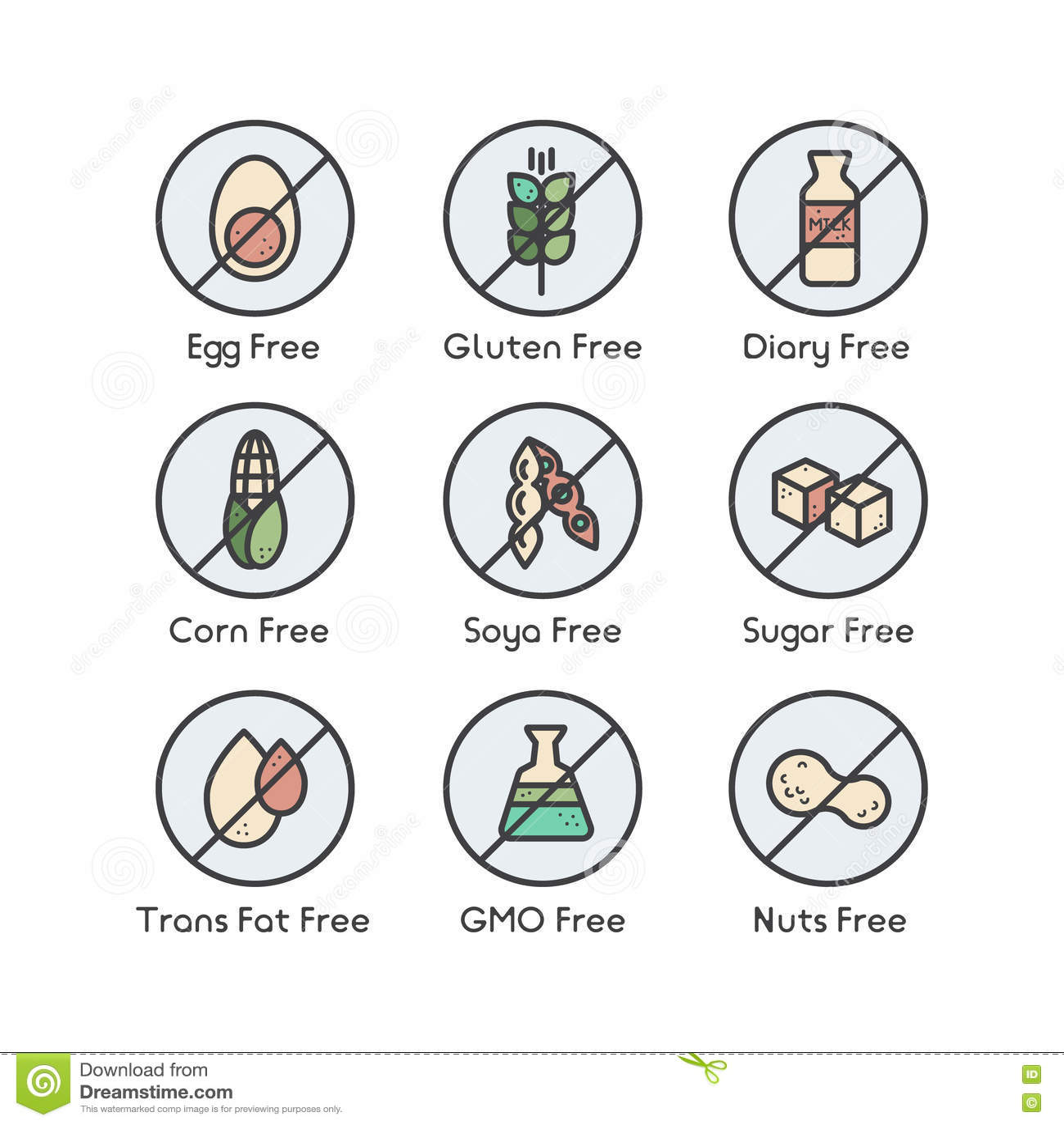 Ícones da etiqueta de advertência do ingrediente Alérgenos glúten, lactose, soja, milho, diário, leite, açúcar, gordura do transp