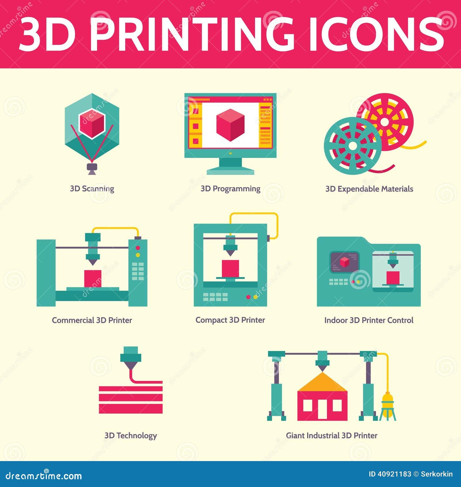 ícones do vetor da impressão 3D no estilo liso do projeto