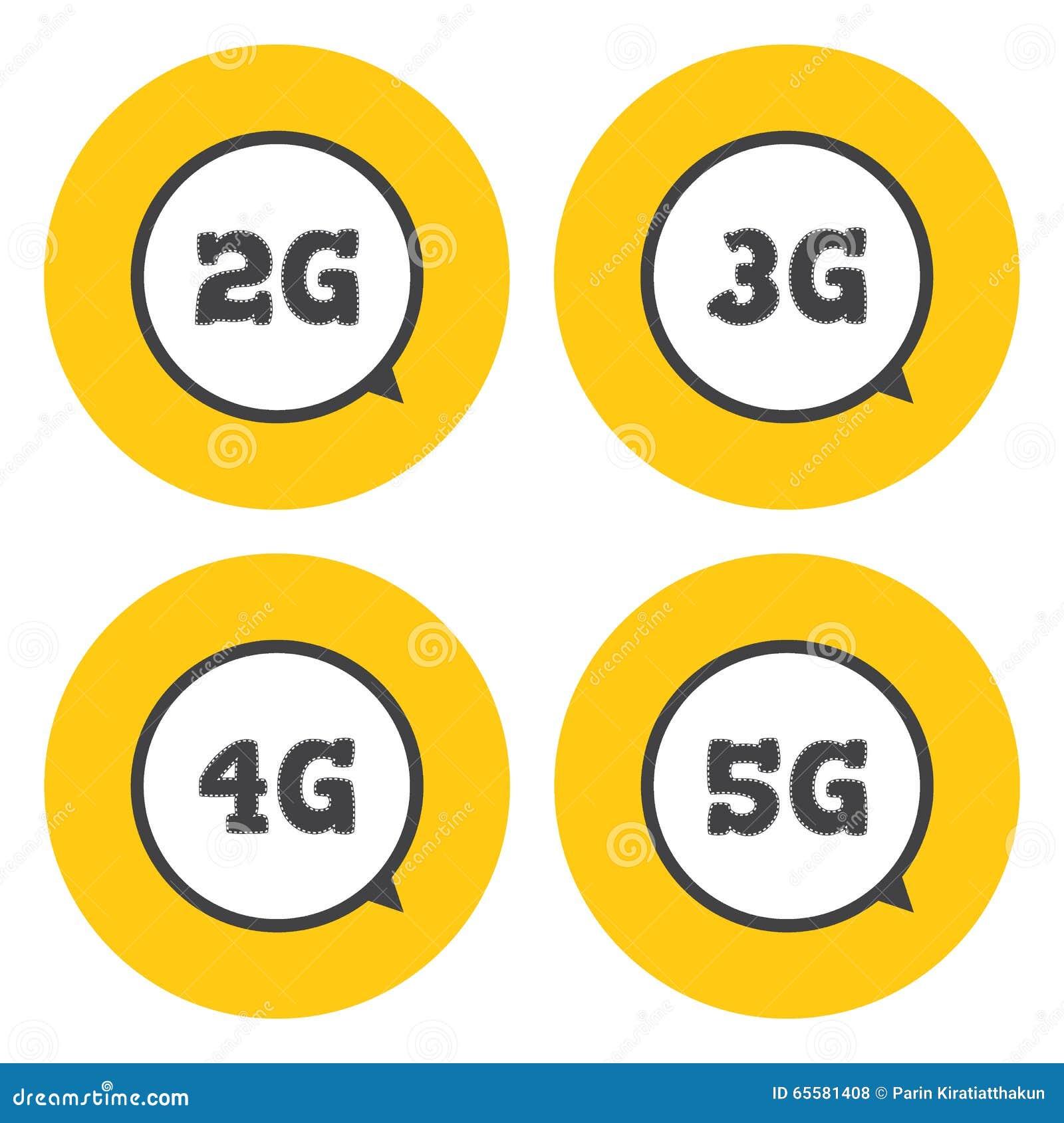 Ícones móveis das telecomunicações