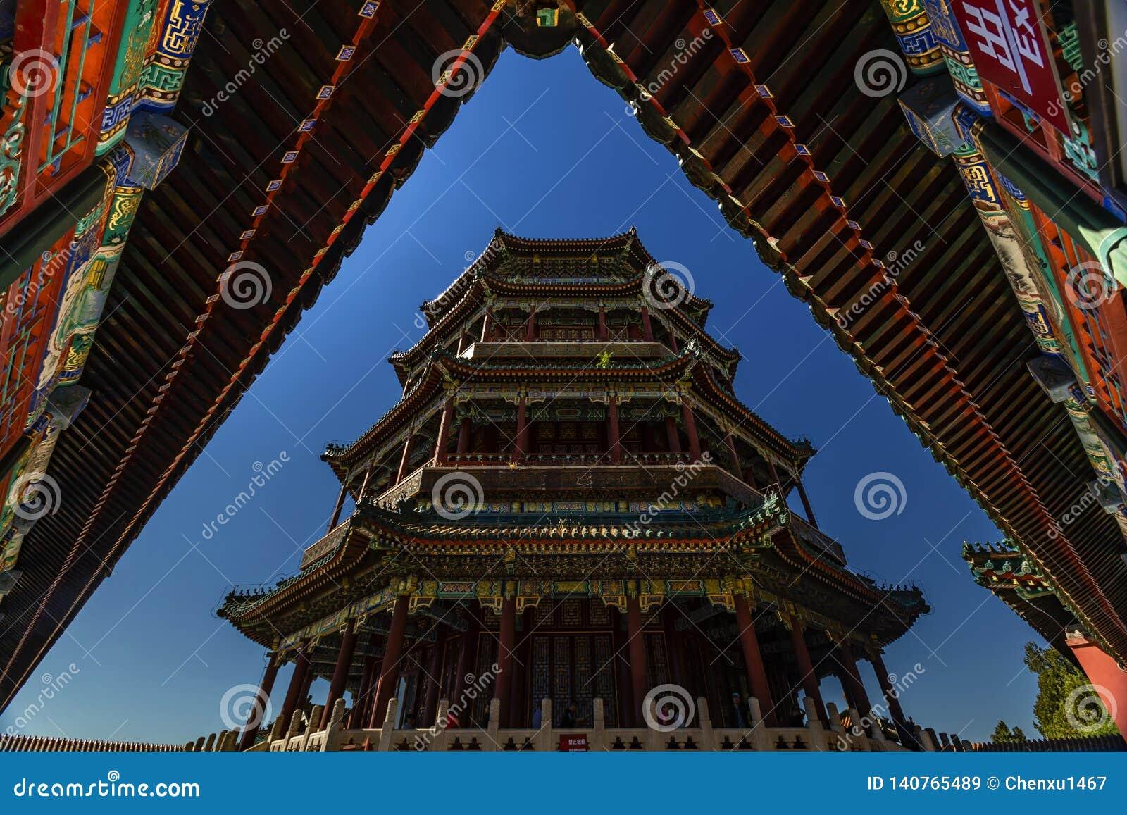 Θερινό παλάτι Wanshoushan Foxiangge