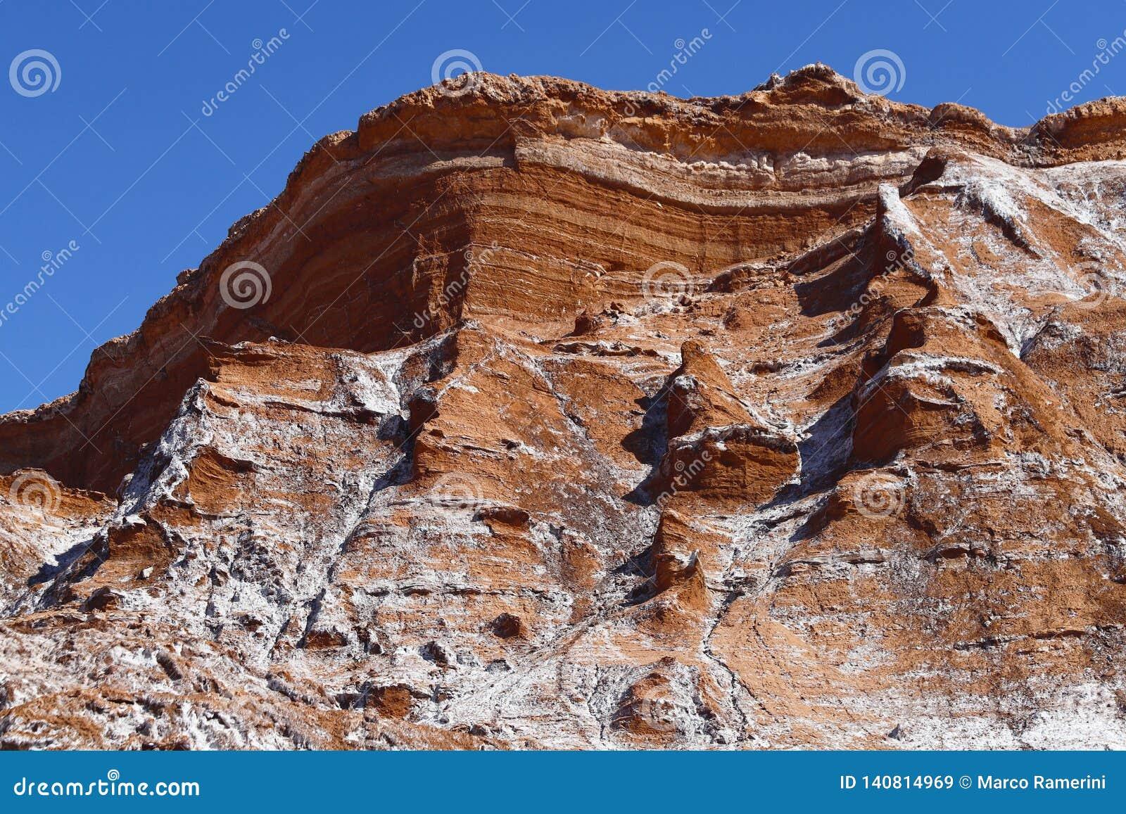 Долина луны - Ла луна Valle de, пустыня Atacama, Чили