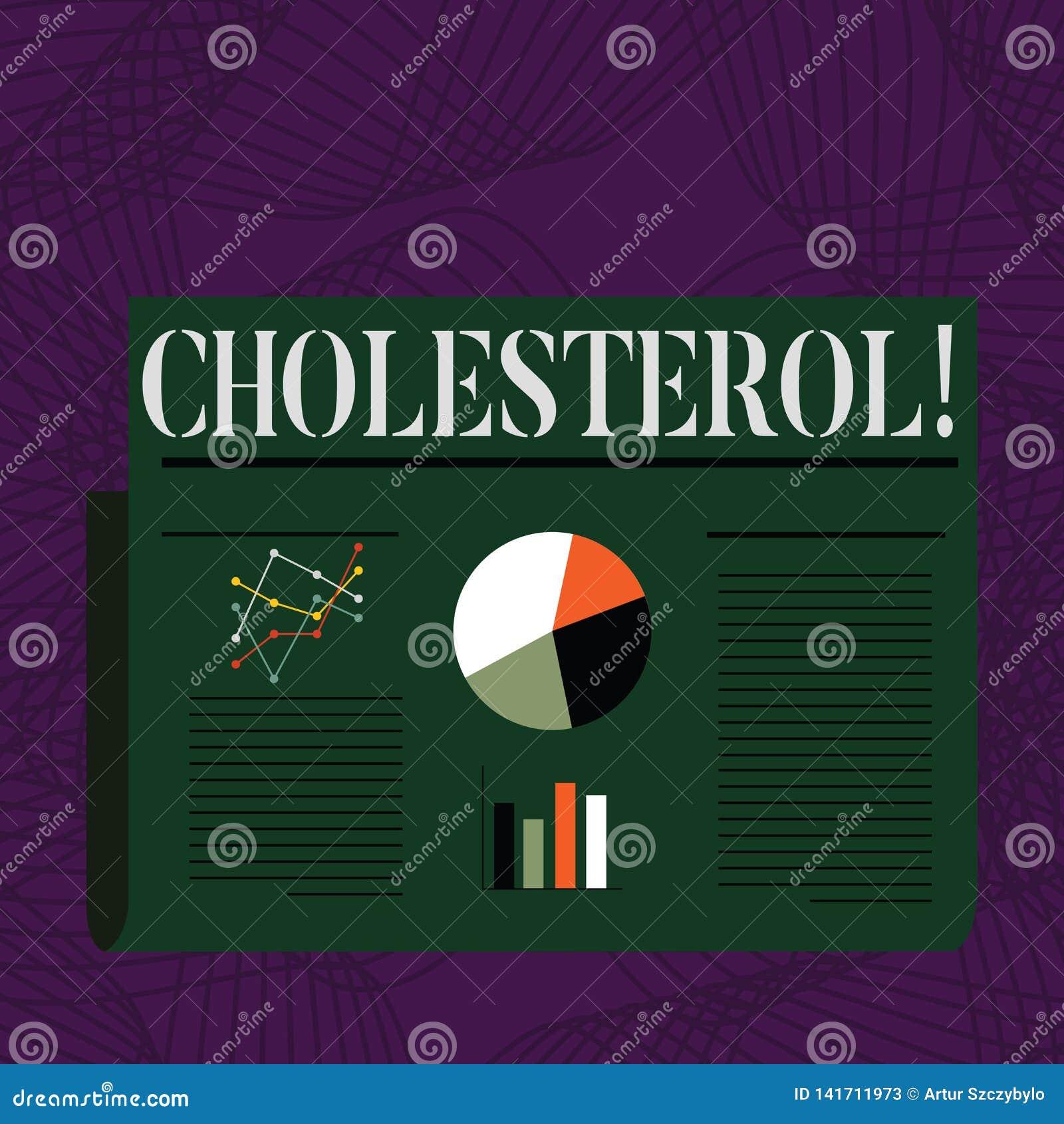 Холестерол текста сочинительства слова Концепция дела для избыточного веса липопротеина высокой плотности липопротеина низкой пло