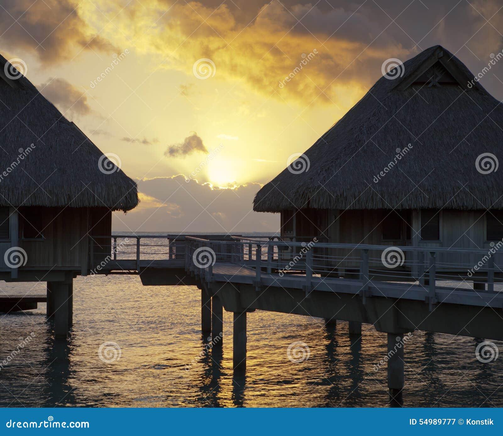Ö i hav, overwatervillor på tidsolnedgången