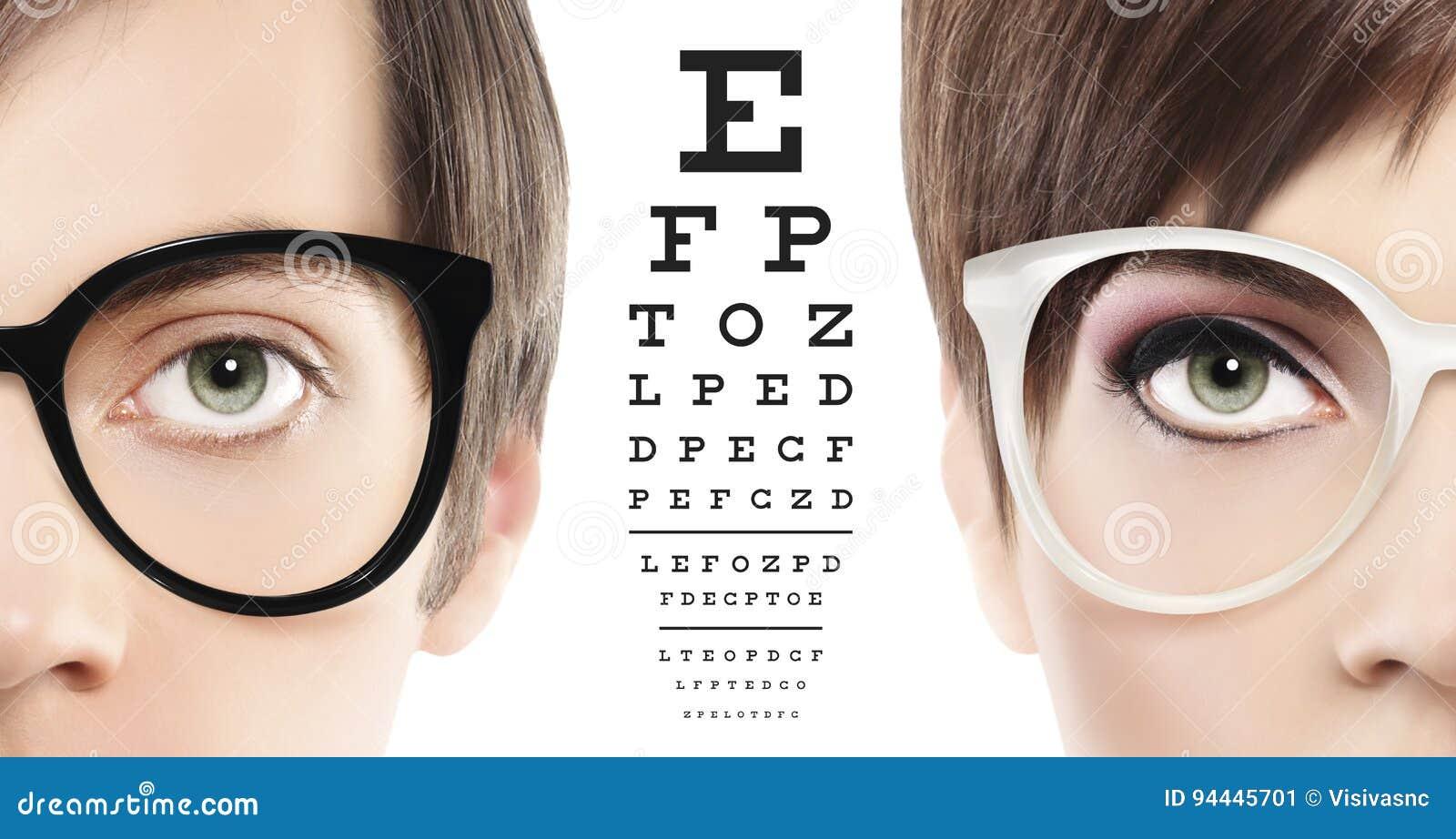 Ögon och glasögon stänger sig upp på det visuella provdiagrammet, synförmåga och