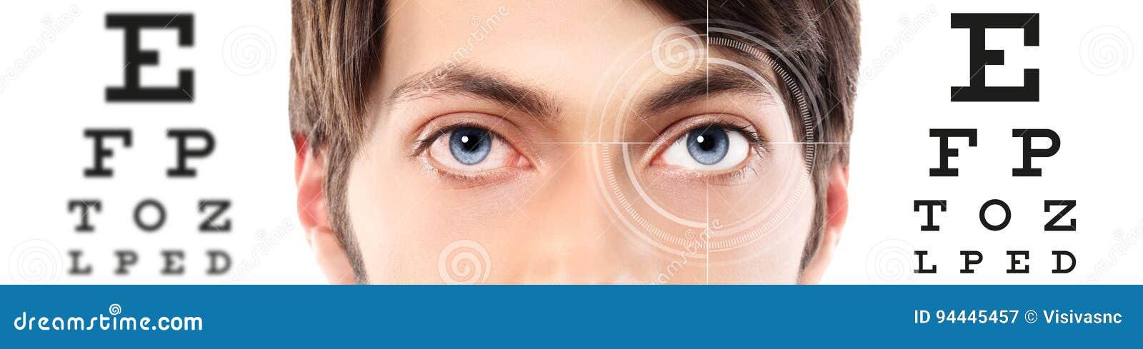 Ögon stänger sig upp på visuell provdiagram, synförmåga och ögonundersökning