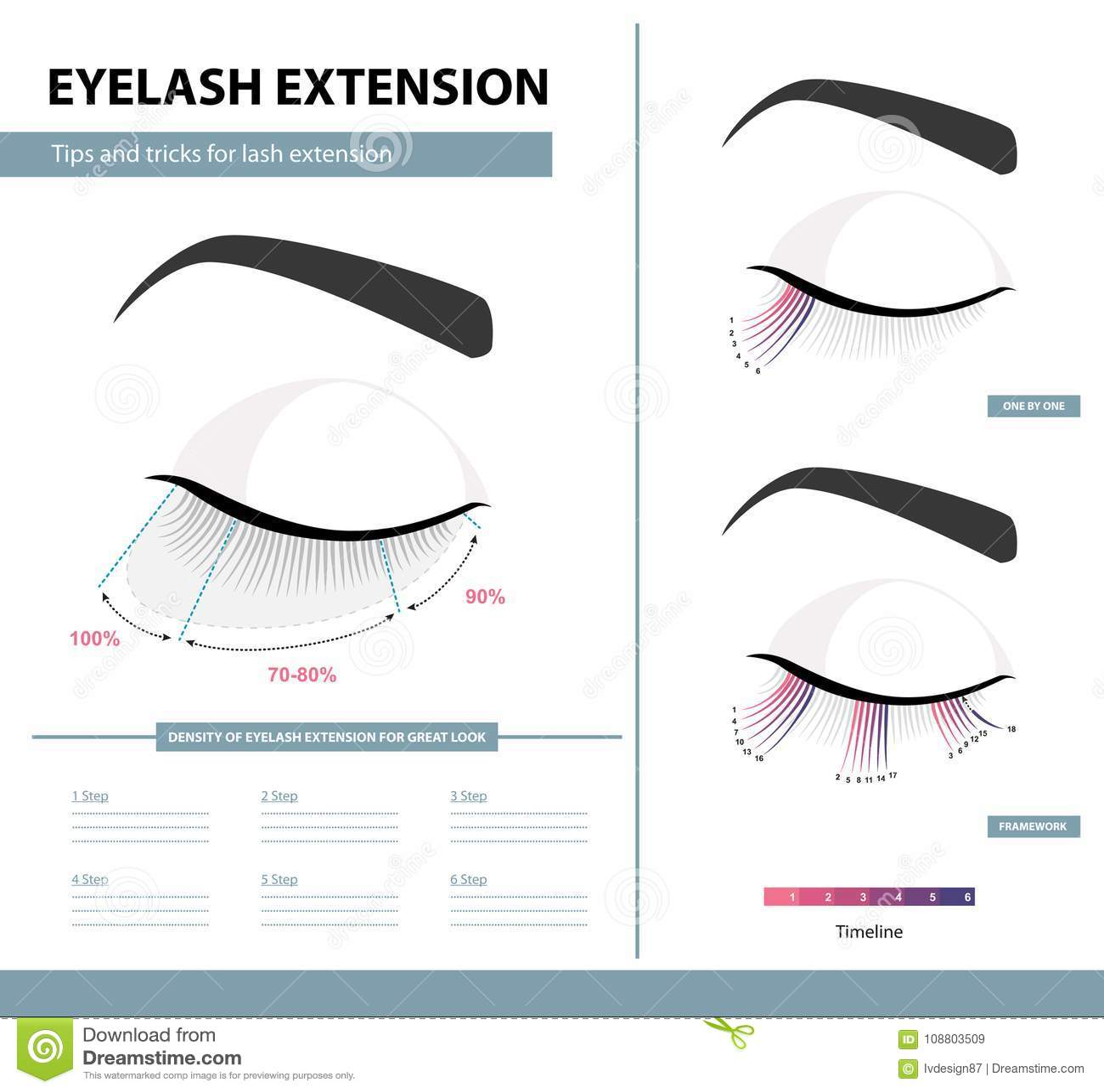 Ögonfransförlängningshandbok Täthet av ögonfransförlängningen för stor blick Spetsar och trick Infographic vektorillustration mal