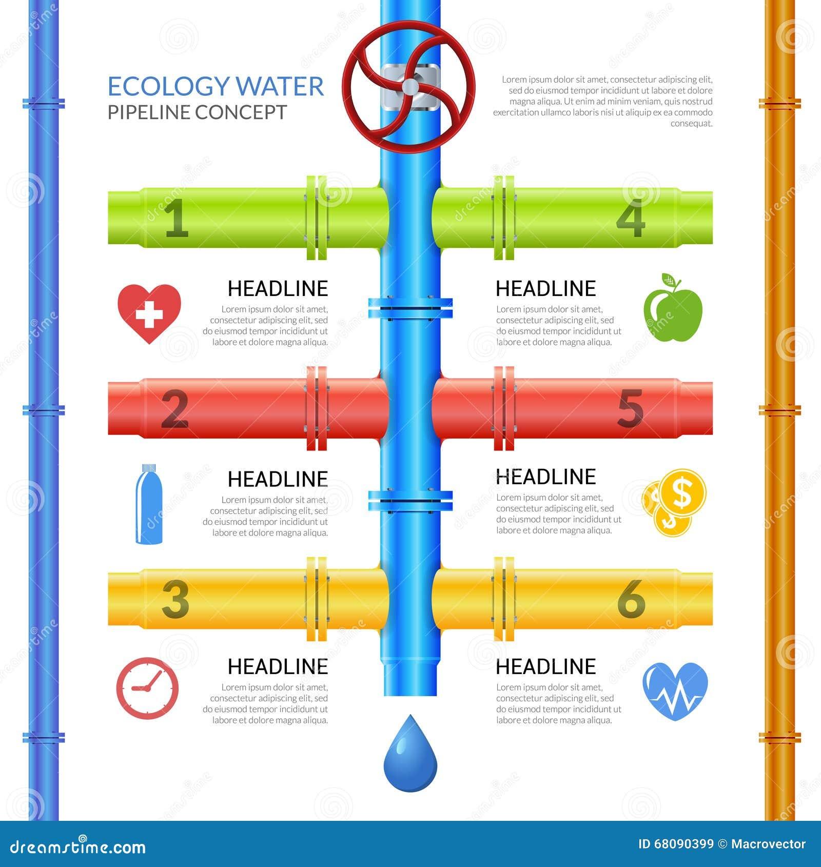 Ökologie-Wasser-Rohrleitung Infographics Vektor Abbildung ...