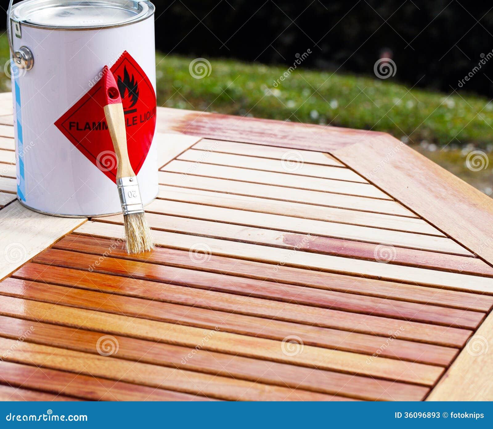 l holz m bel stockfotos bild 36096893. Black Bedroom Furniture Sets. Home Design Ideas