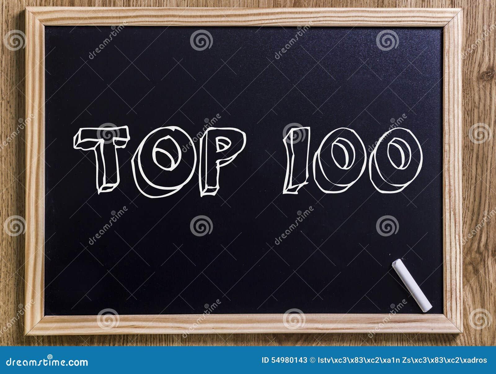 överkant 100