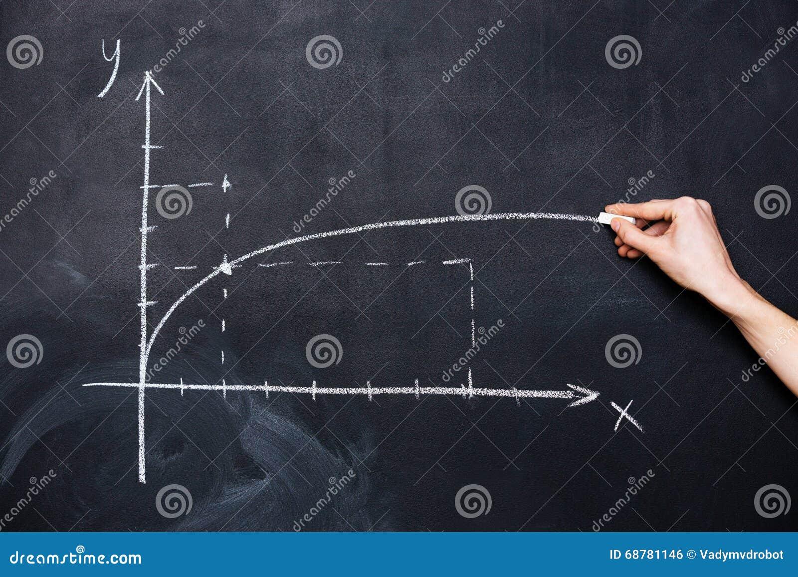 Übergeben Sie Zeichnungsdiagramm Der Parabel Der Mathematischen ...