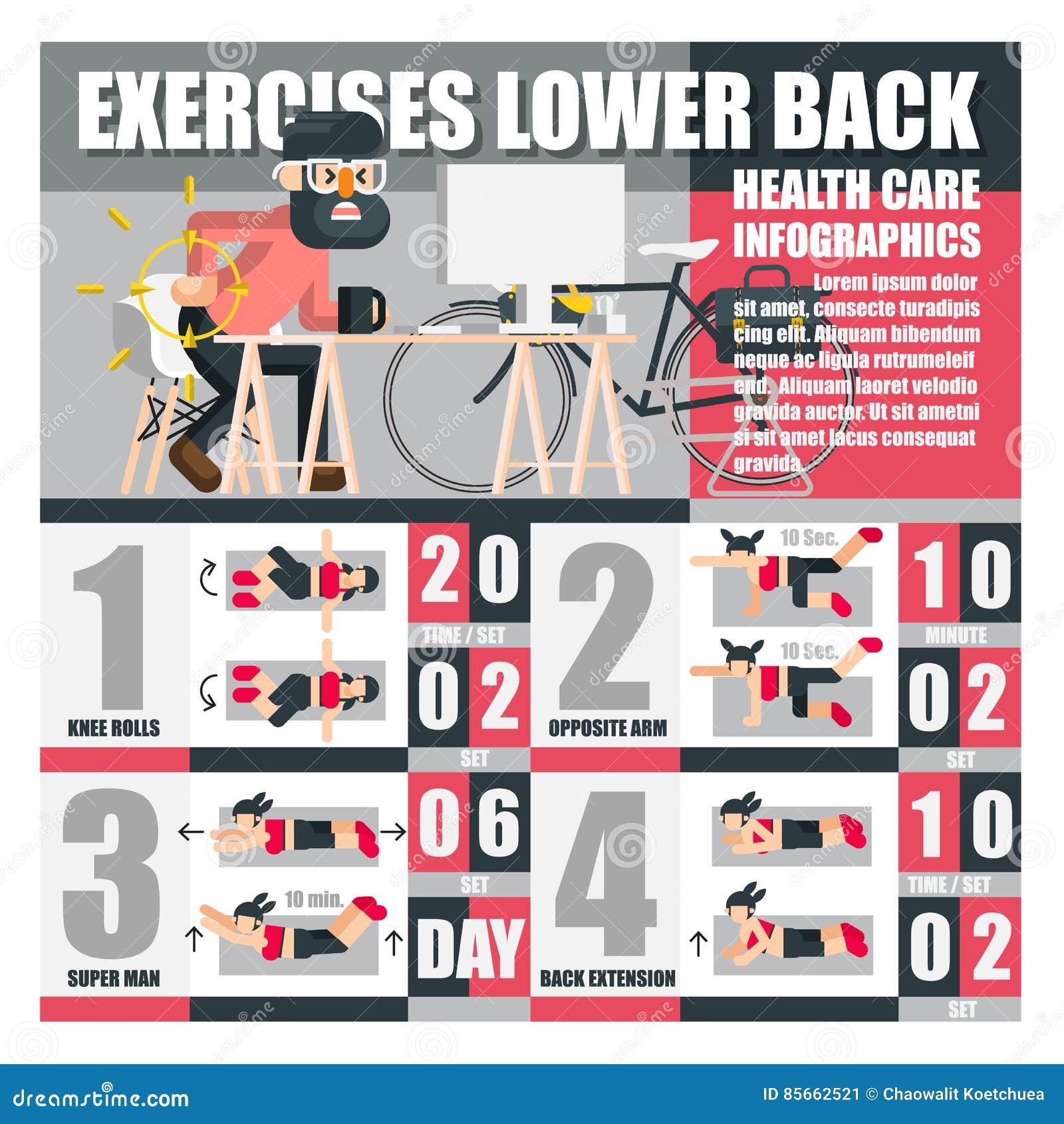 Ćwiczenia obniżają z powrotem opieki zdrowotnej infographics