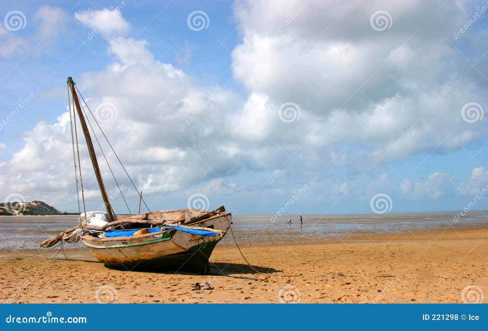 łódź plażowa
