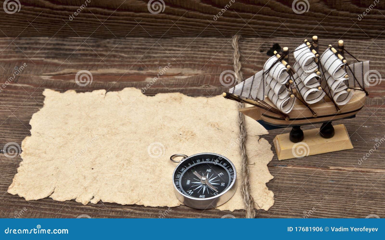 łódkowatego klasyka kompasu modela stara papieru arkana
