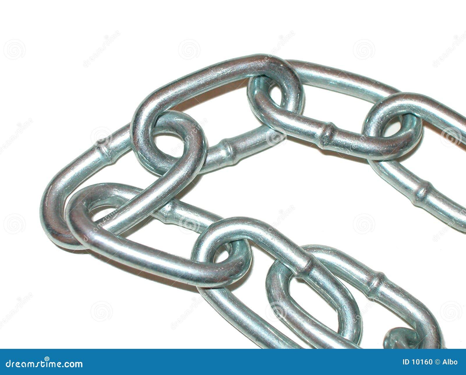 łańcuch 2