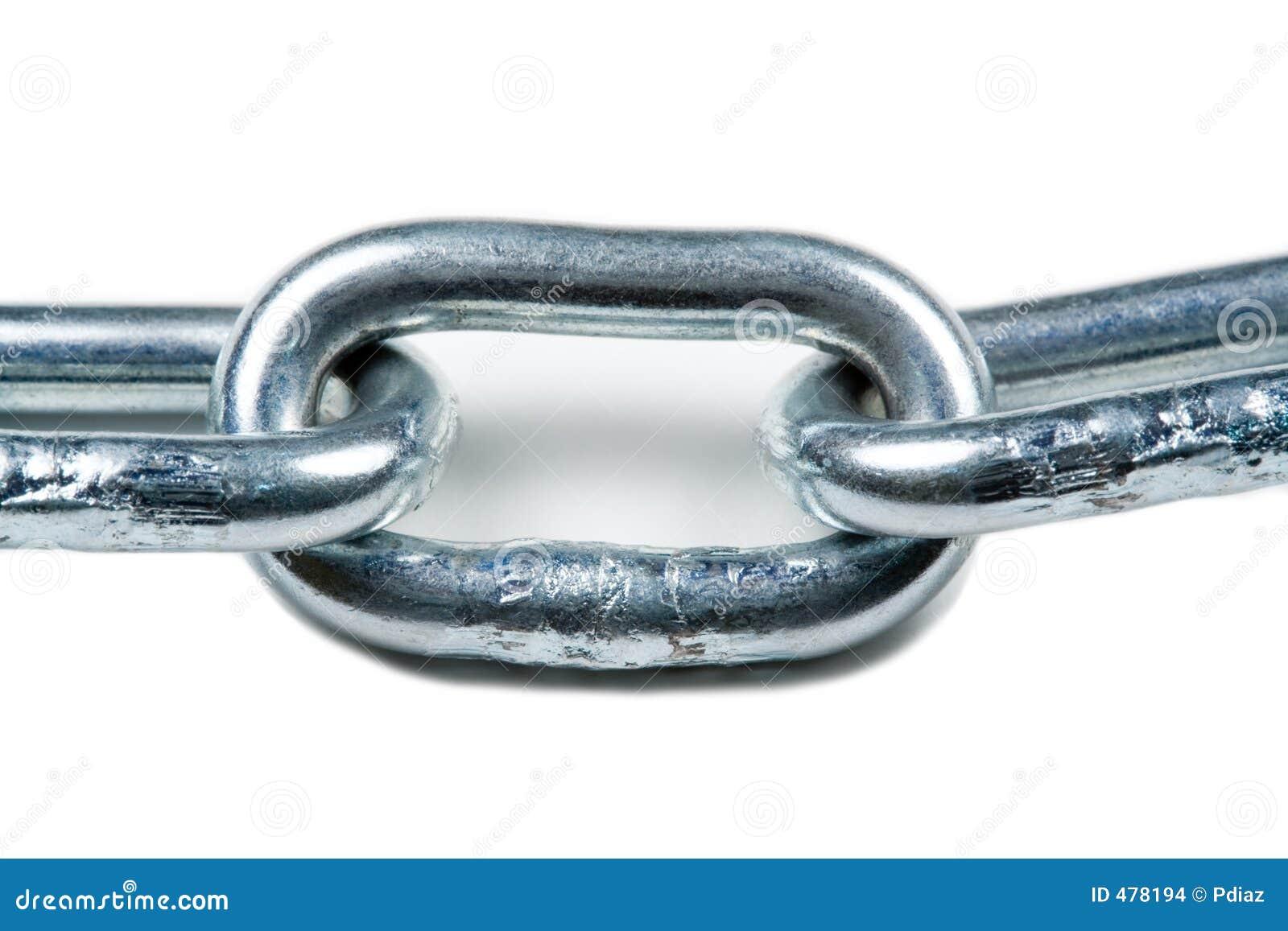 łańcuch