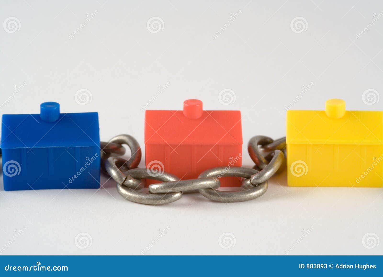 łańcuszkowy mieszkalnictwa