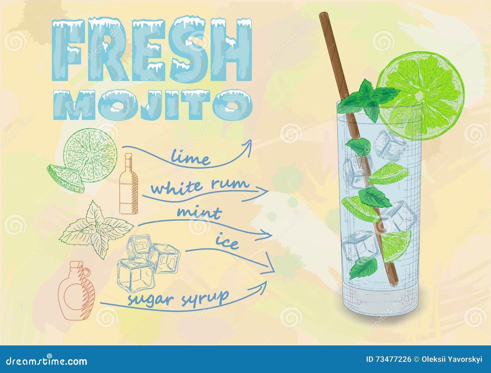 Ładny mojito lód - zimny szkło na koloru tle Soda z w