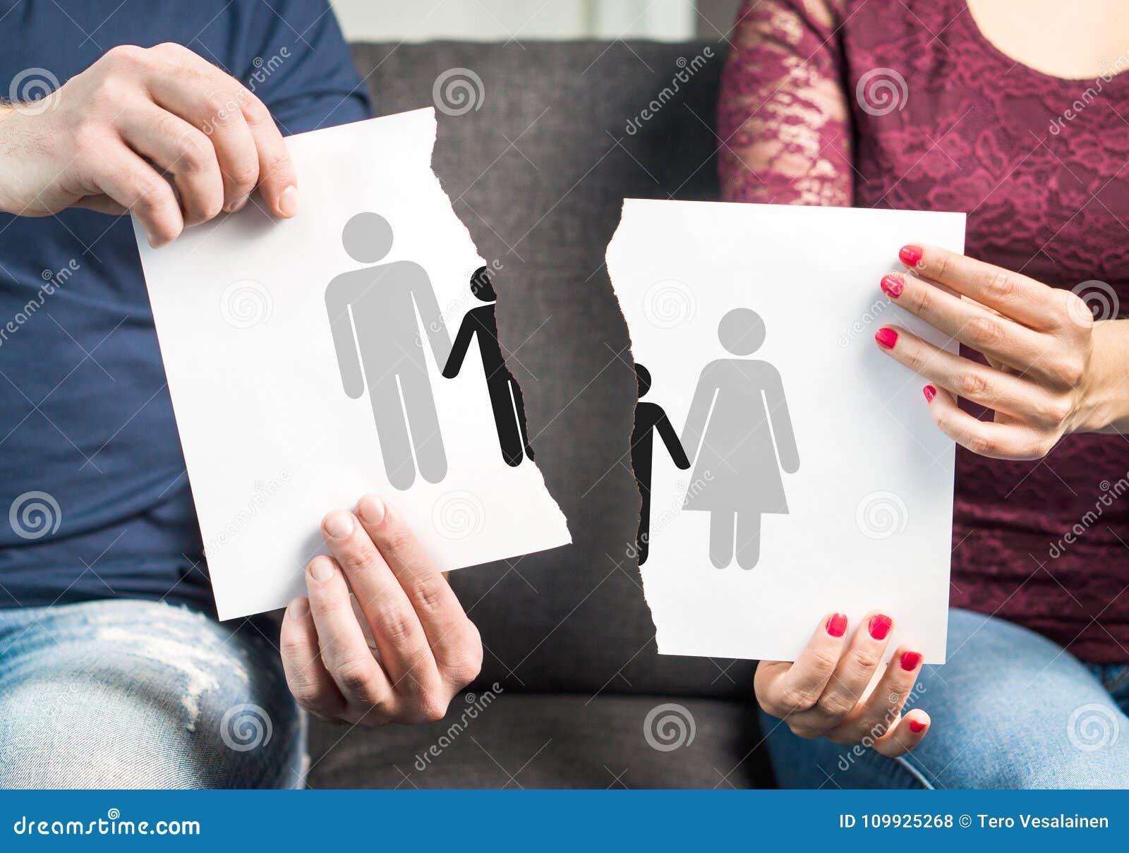 Łama up, rozwód, podzielony areszt dzieci