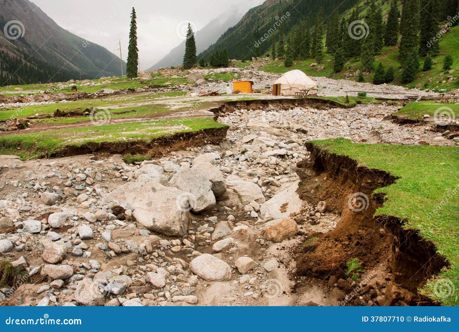 Łamana ziemia trzęsieniem ziemi i osamotnionym mieszkaniem rolnik Środkowy Azja