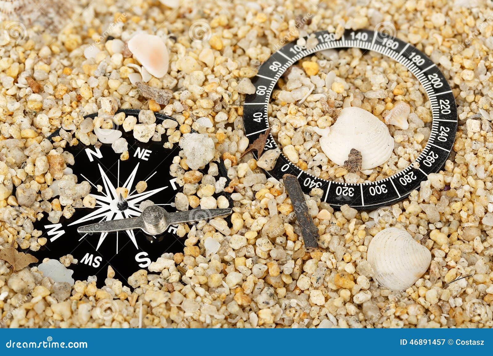 Łamany kompas