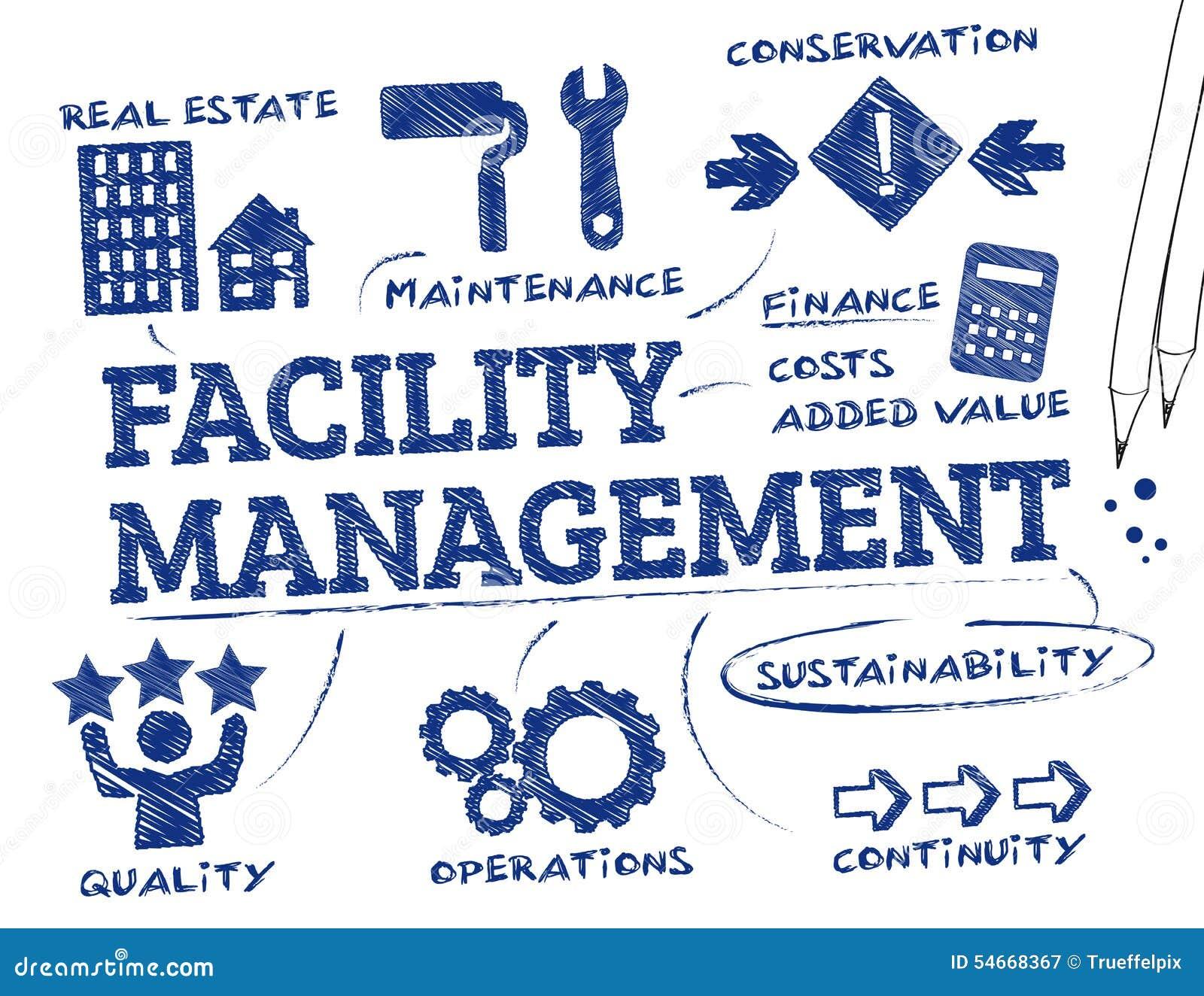 Łatwości zarządzanie