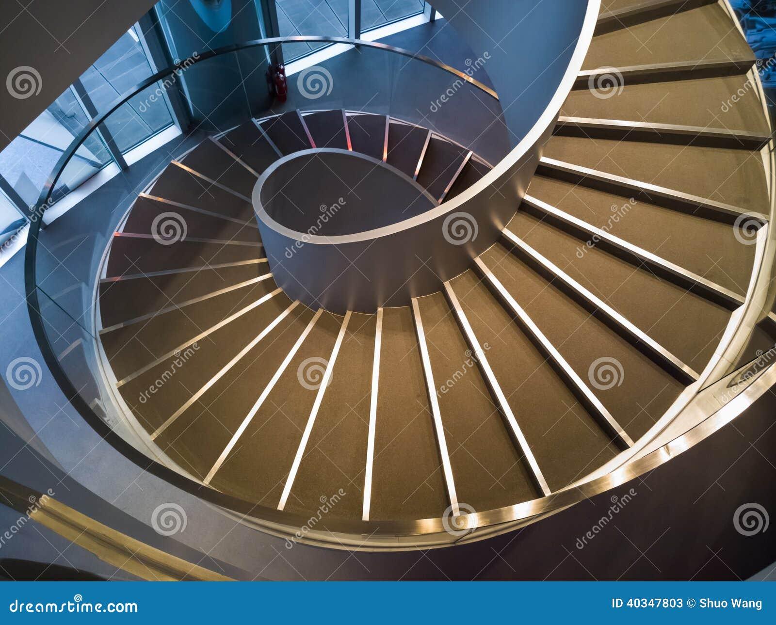 Ślimakowaci schodki
