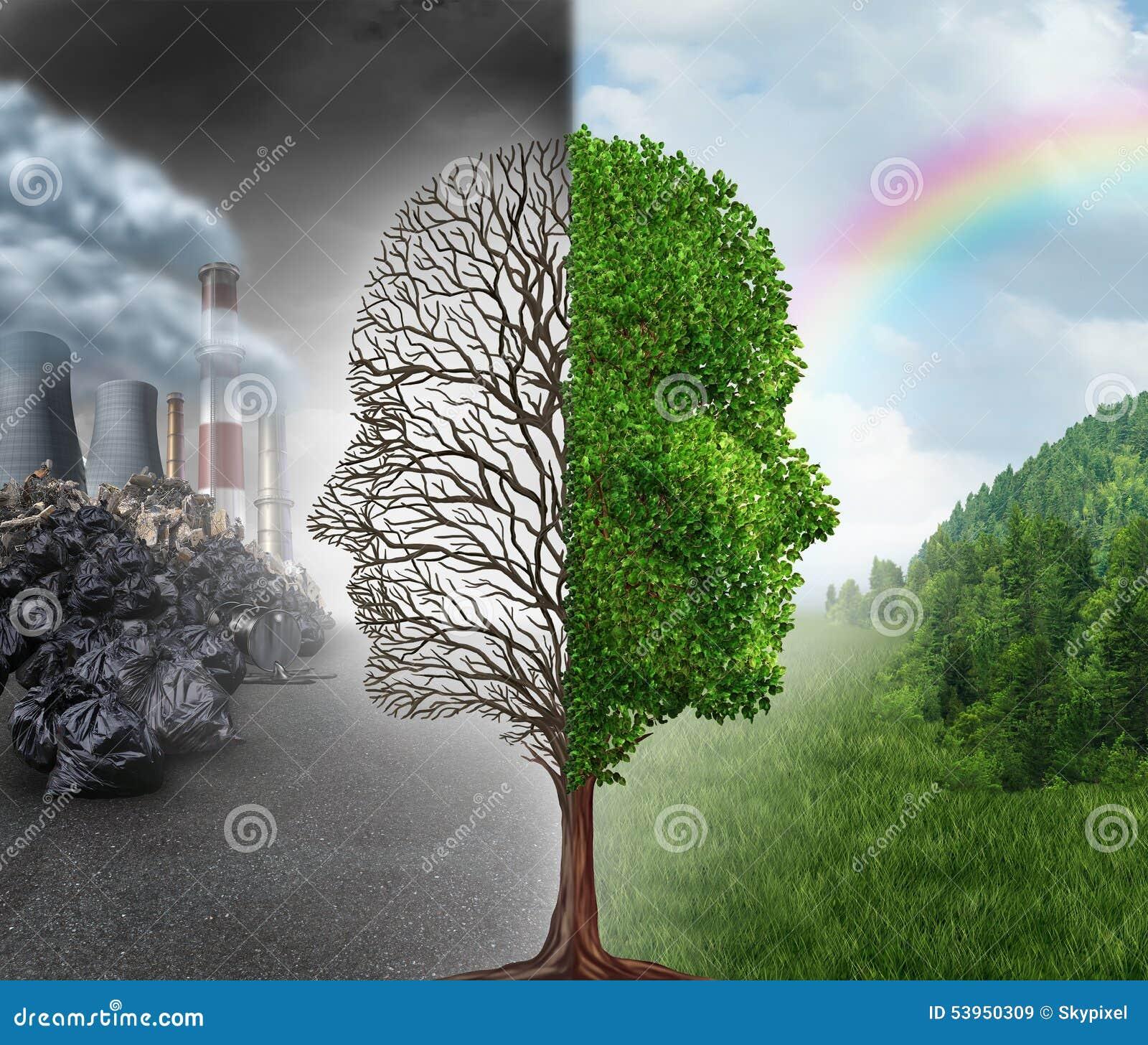 Środowisko zmiana