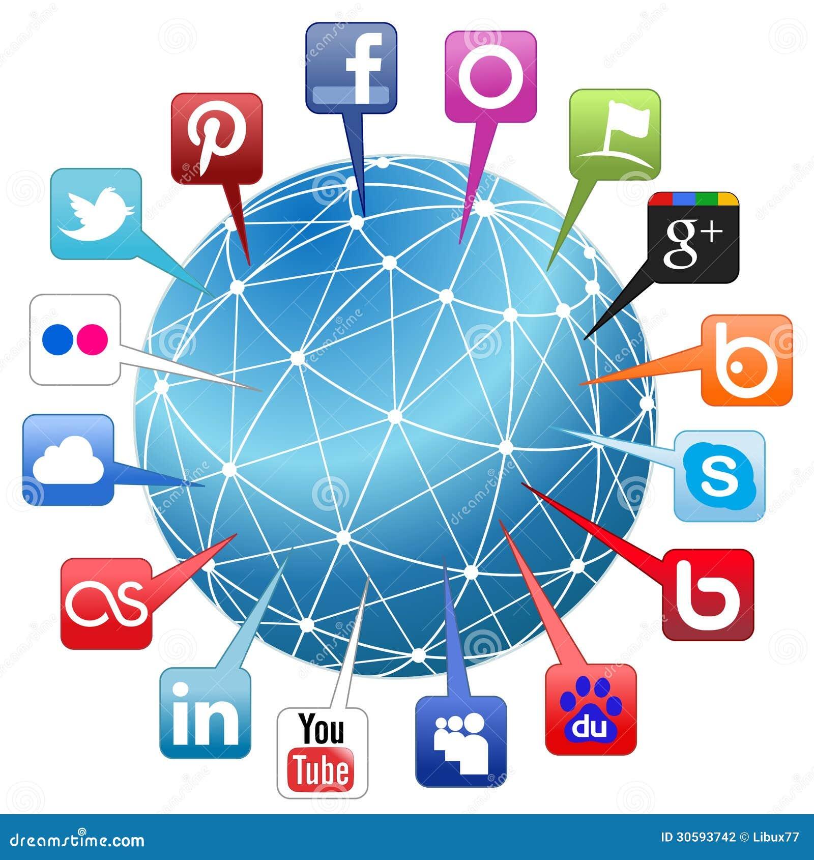 Światowy Ogólnospołeczny sieci pojęcie