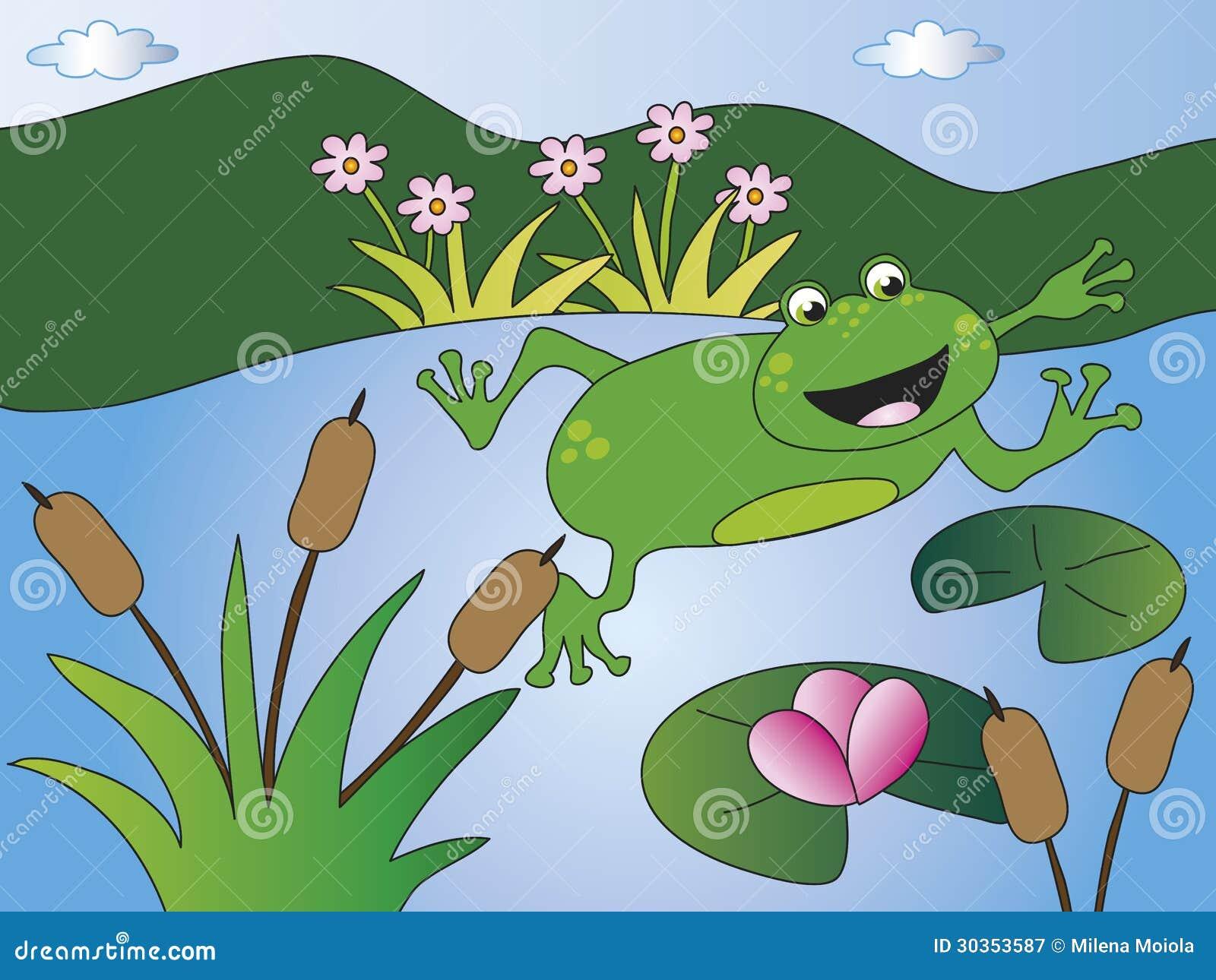 青蛙的例证在池塘