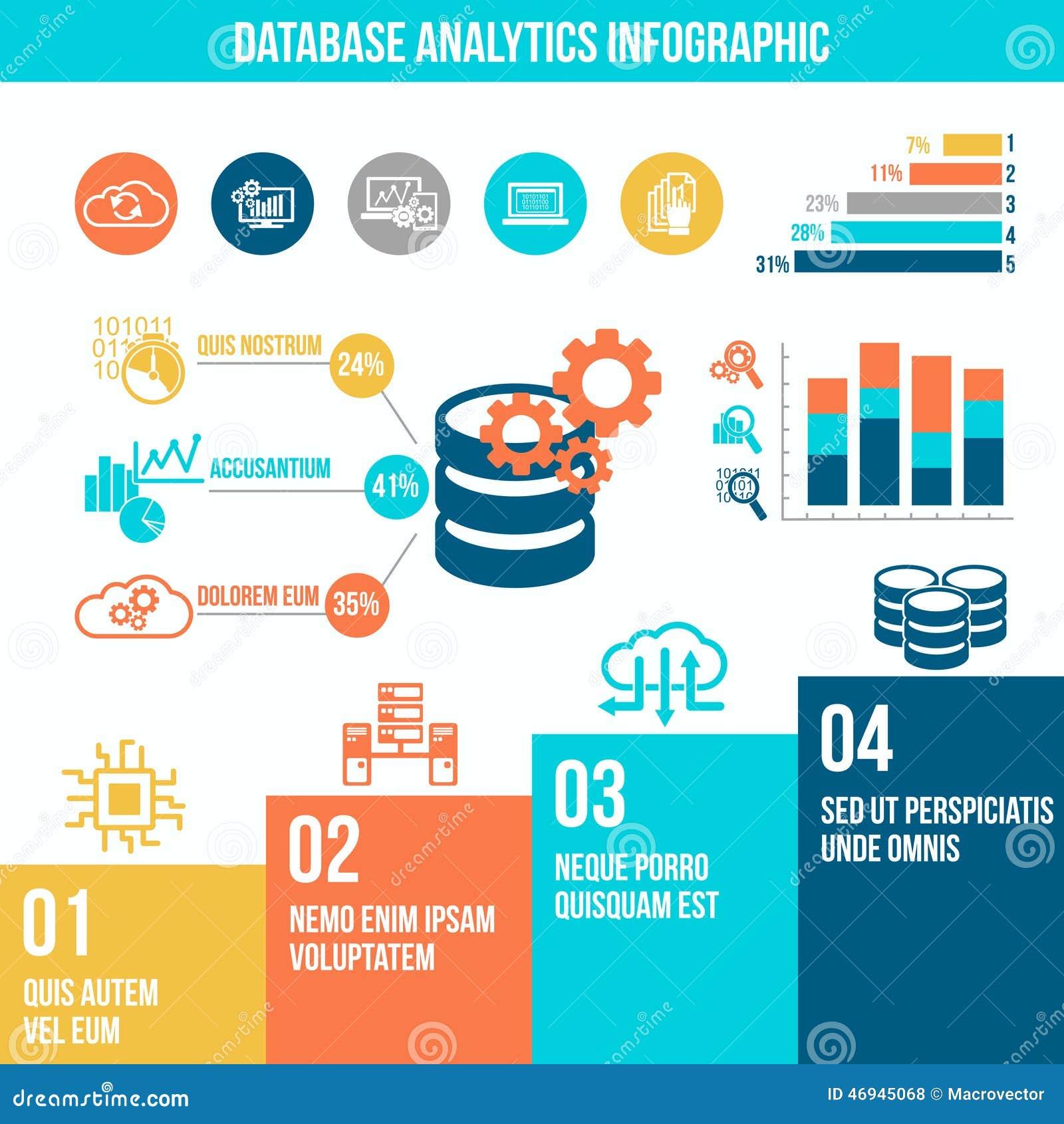 数据库逻辑分析方法infographics