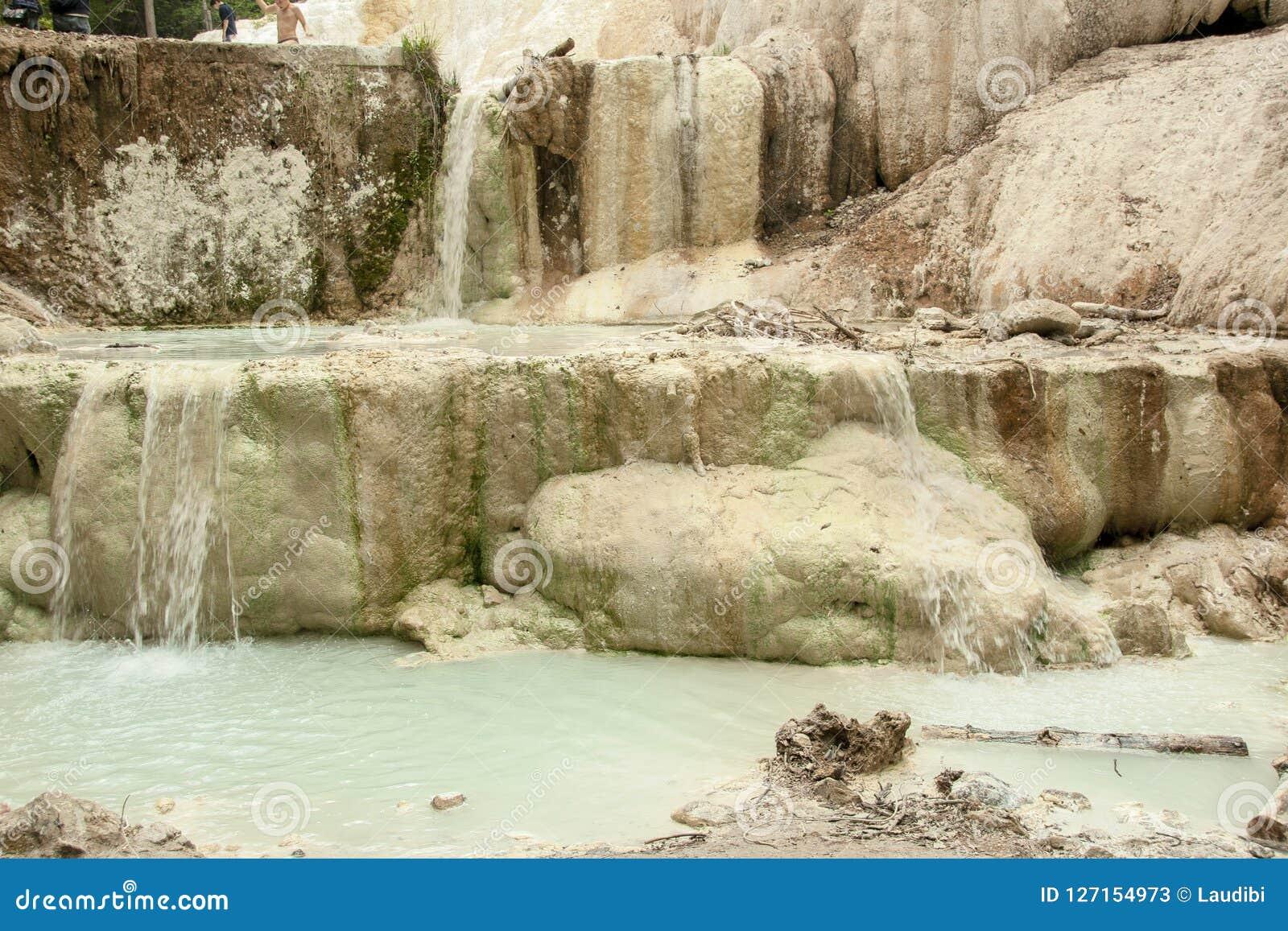 Άνοιξη του θερμικού νερού Bagni SAN Filippo