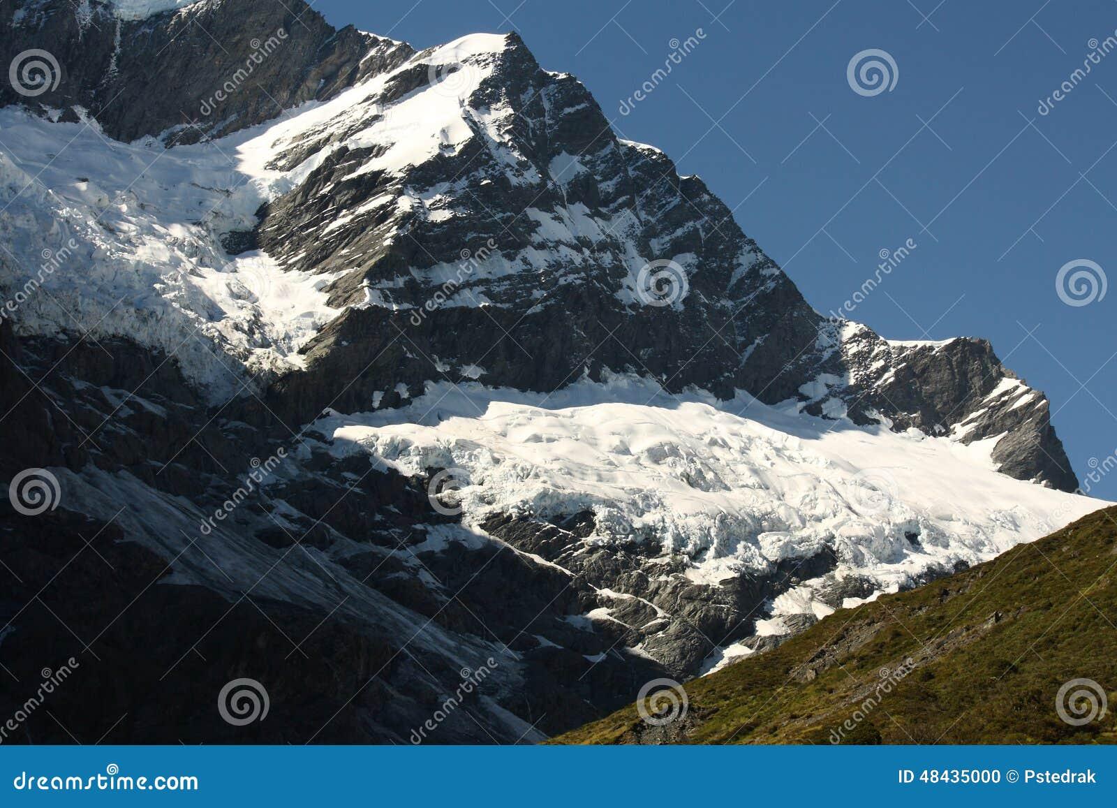 Άποψη Rob του παγετώνα του Roy στο εθνικό πάρκο επιδίωξης υποστηριγμάτων
