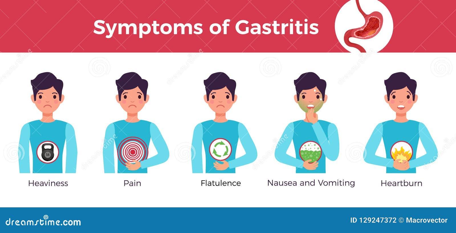Έμβλημα Infographic συμπτωμάτων γαστρίτιδας