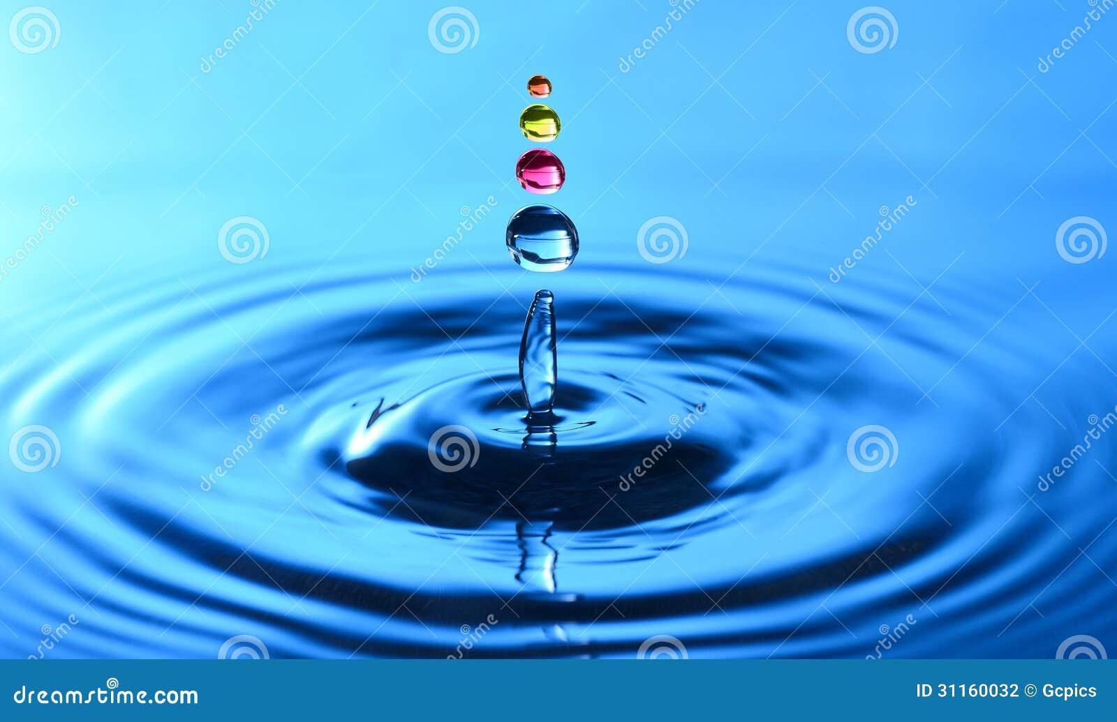 Ένας παφλασμός πτώσης νερού