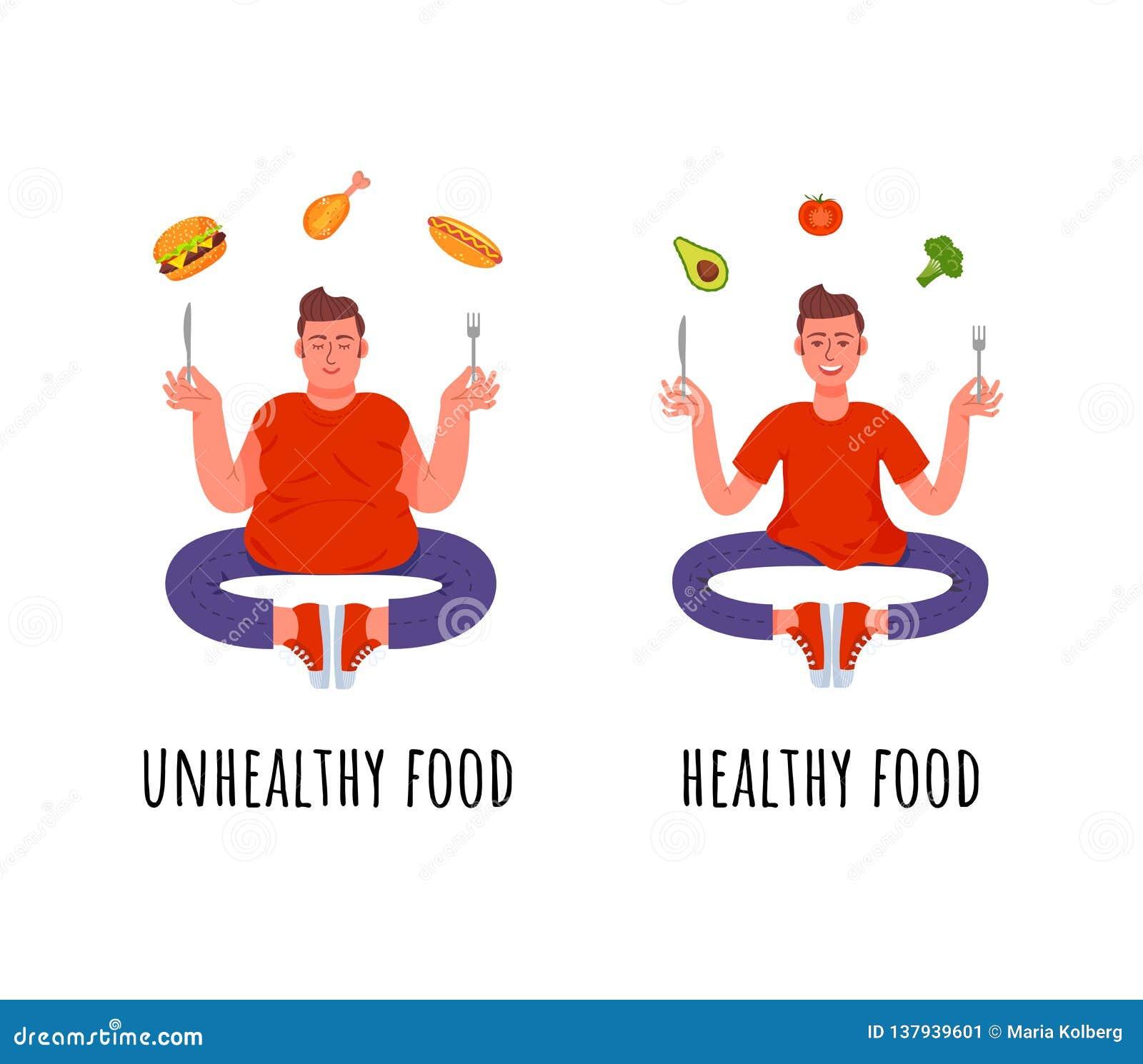 Ένα άτομο με ένα υγιές γεύμα και ένα άτομο με ένα άχρηστο φαγητό
