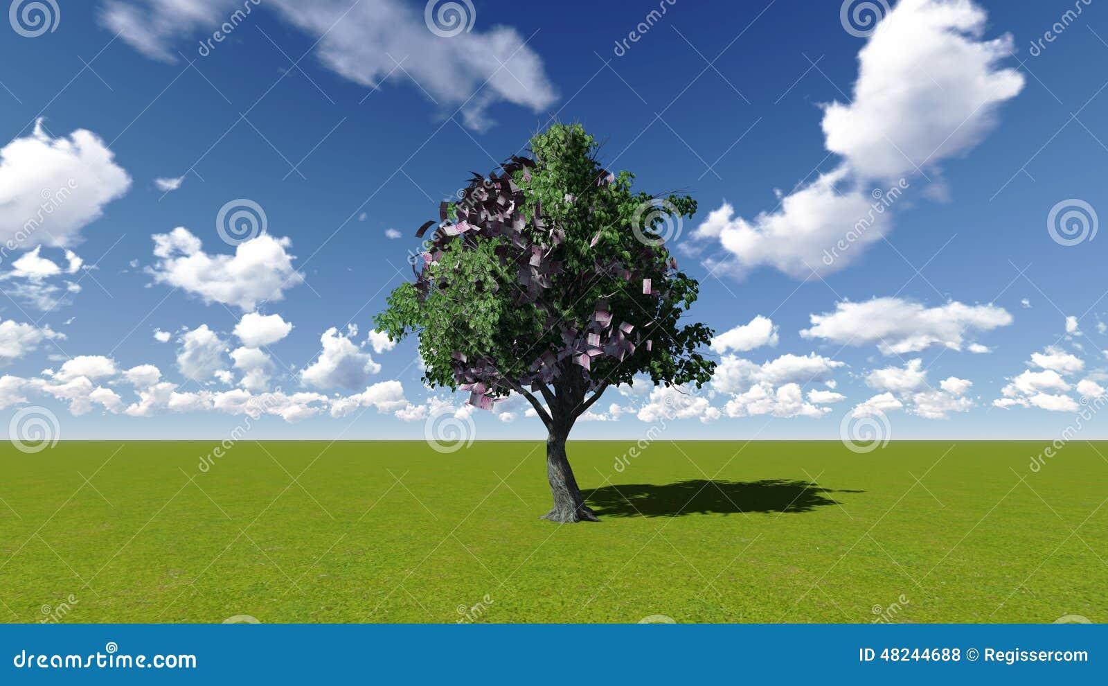 Έννοια δέντρων χρημάτων