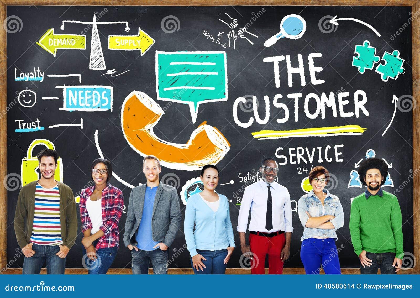 Έννοια βοήθειας υποστήριξης αγοράς στόχων εξυπηρέτησης πελατών