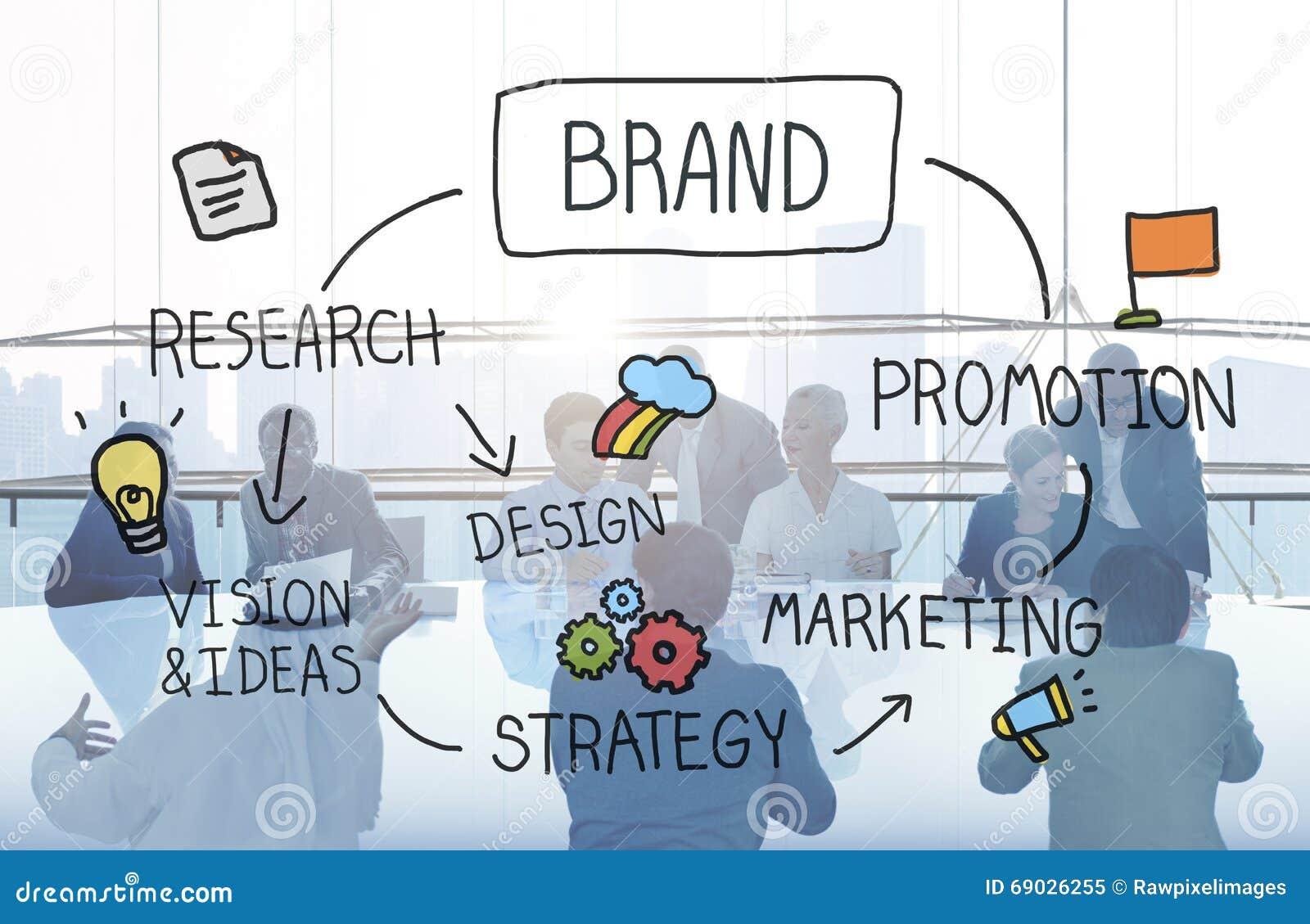 Έννοια εμπορικών σημάτων σχεδίου μαρκαρίσματος διαφήμισης μάρκετινγκ εμπορικών σημάτων