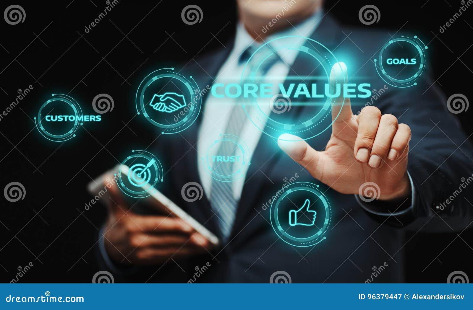 Έννοια ευθύνης τιμών πυρήνων Ethics Goals Company