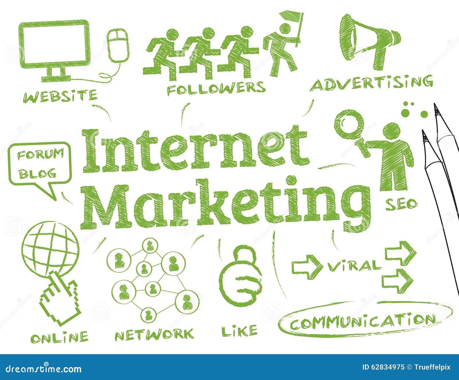 Έννοια μάρκετινγκ Διαδικτύου