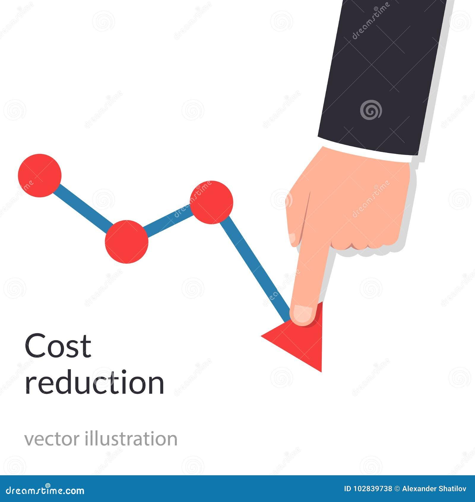 Έννοια μείωσης του κόστους Κόστος κάτω Ο επιχειρηματίας με το χέρι του χαμηλώνει το βέλος της γραφικής παράστασης Μείωση κάτω από