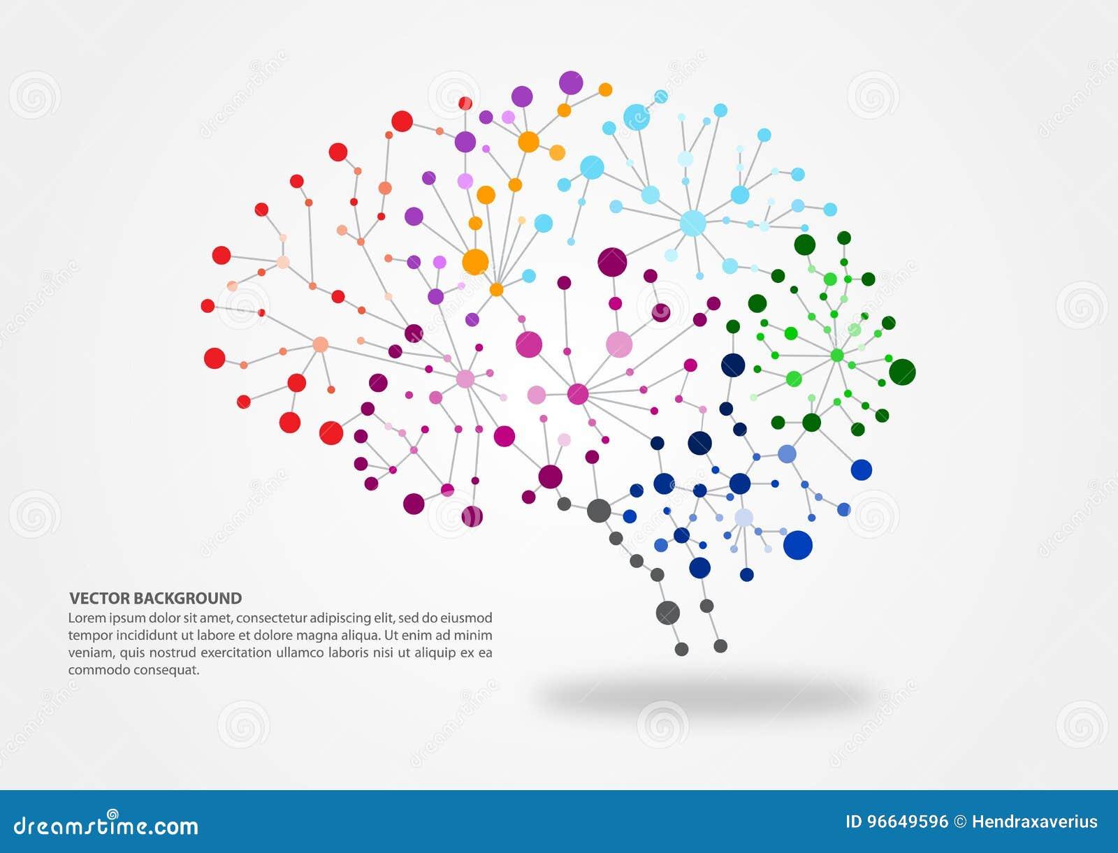 Έννοια χαρτογράφησης εγκεφάλου