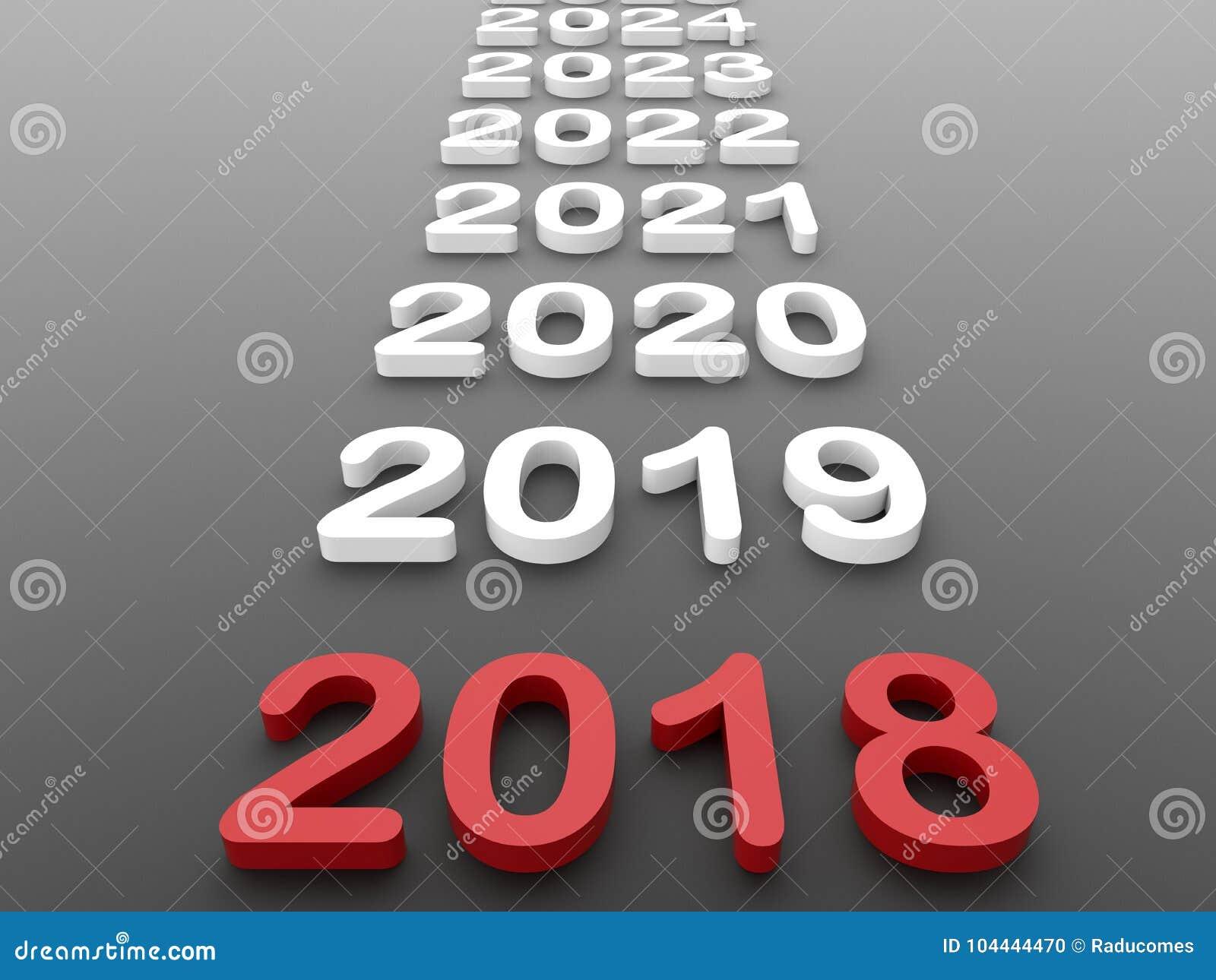 2018 έτος στη χρονική γραμμή