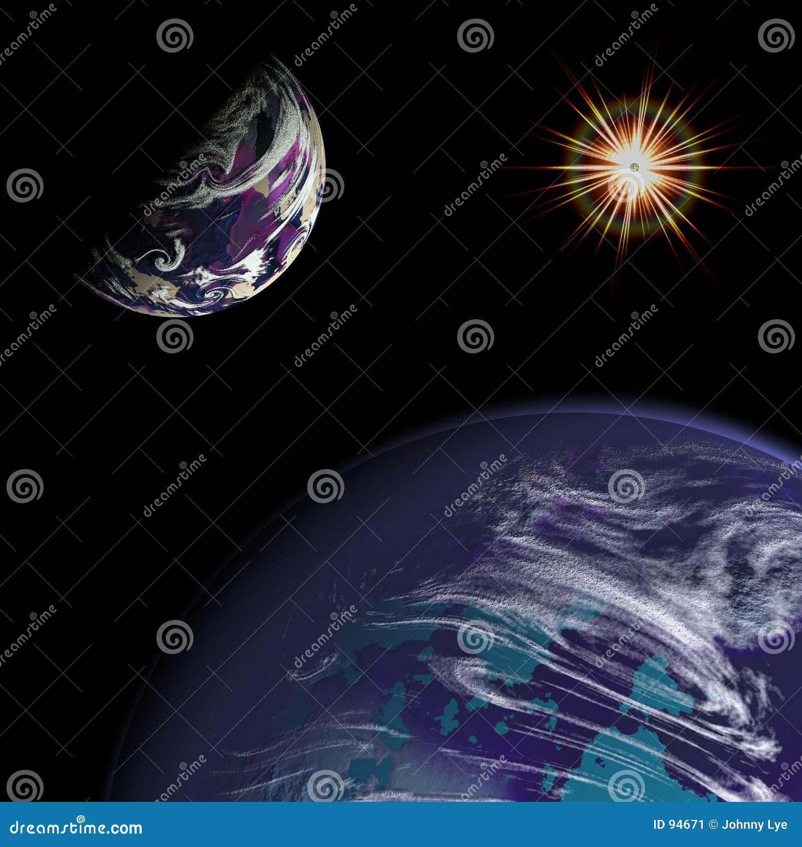 ήλιος πλανητών