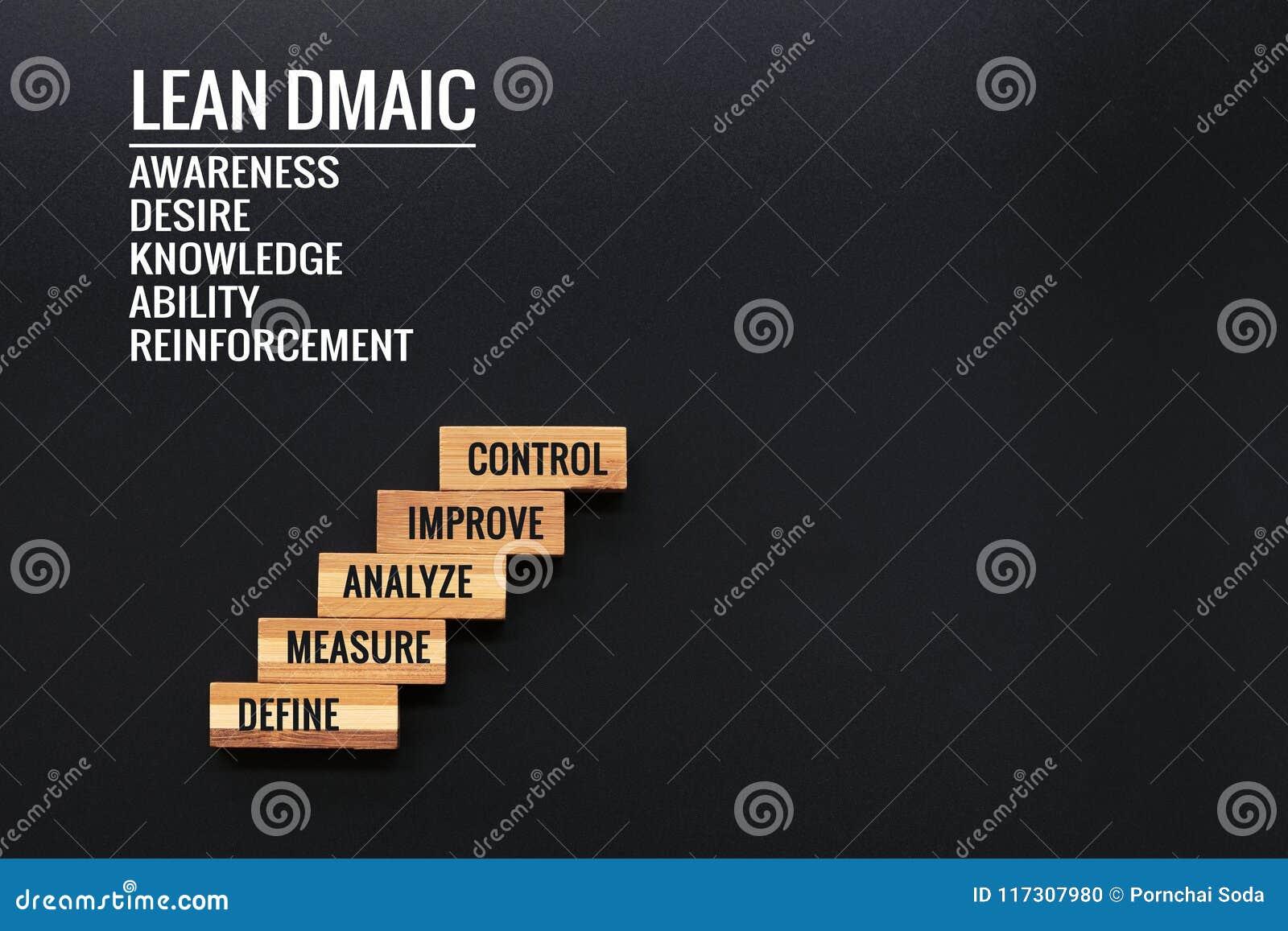 ΑΔΥΝΑΤΗ έννοια επιχειρησιακής βελτίωσης DMAIC το ξύλινο βήμα με το κείμενο καθορίζει, μετρά, αναλύει, βελτιώνεται και έλεγχος με