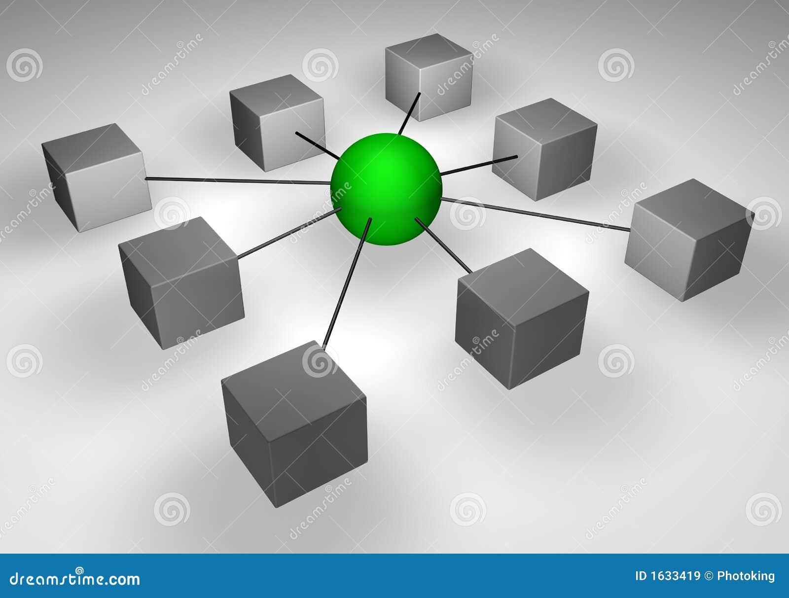 ακόμη και δίκτυο